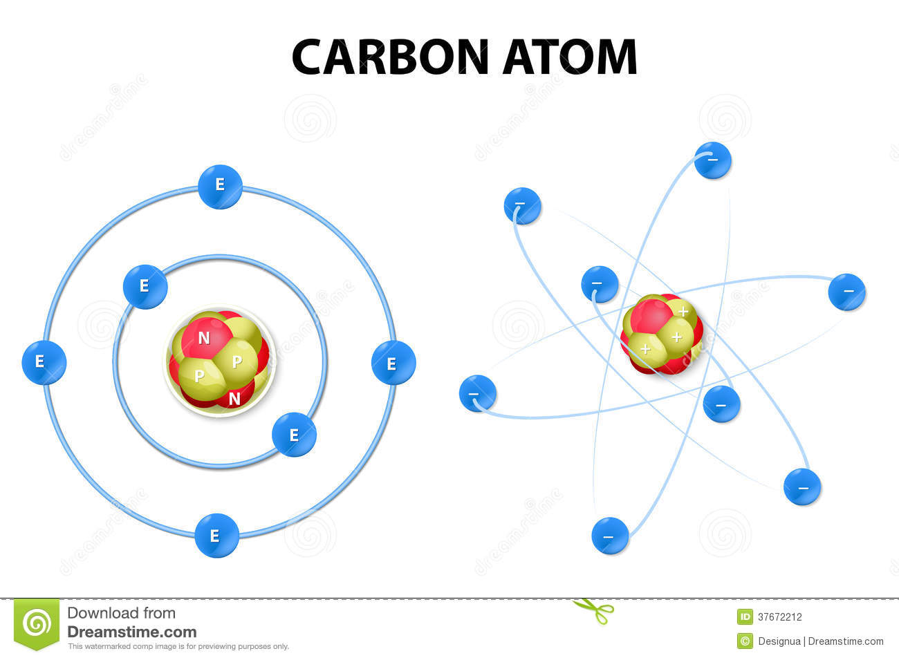 Carbon Atom On White Background Structure Stock