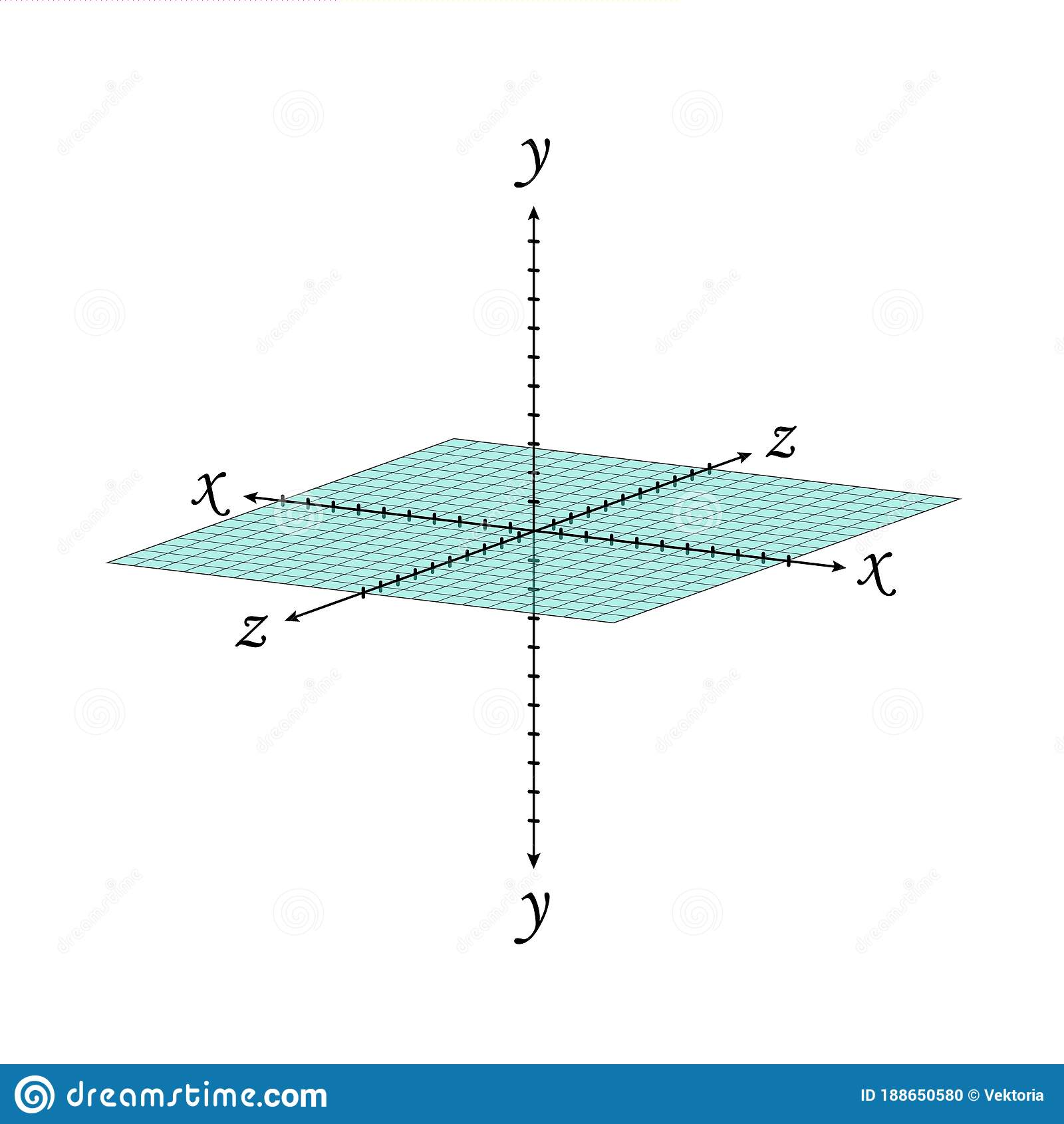 Cartesian Coordinate System Perspective Grid Three