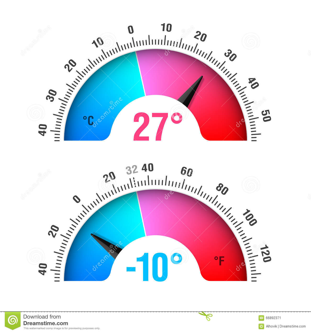 Celsius And Fahrenheit Round Thermometers Stock Vector