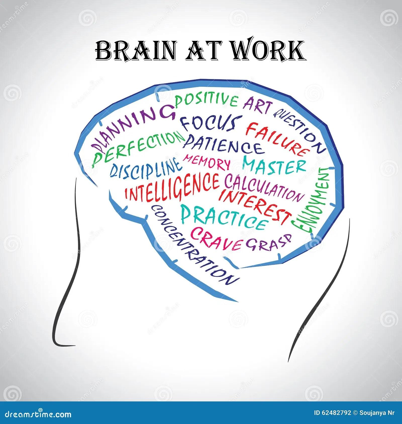 Cervello Sul Lavoro Illustrazione Vettoriale