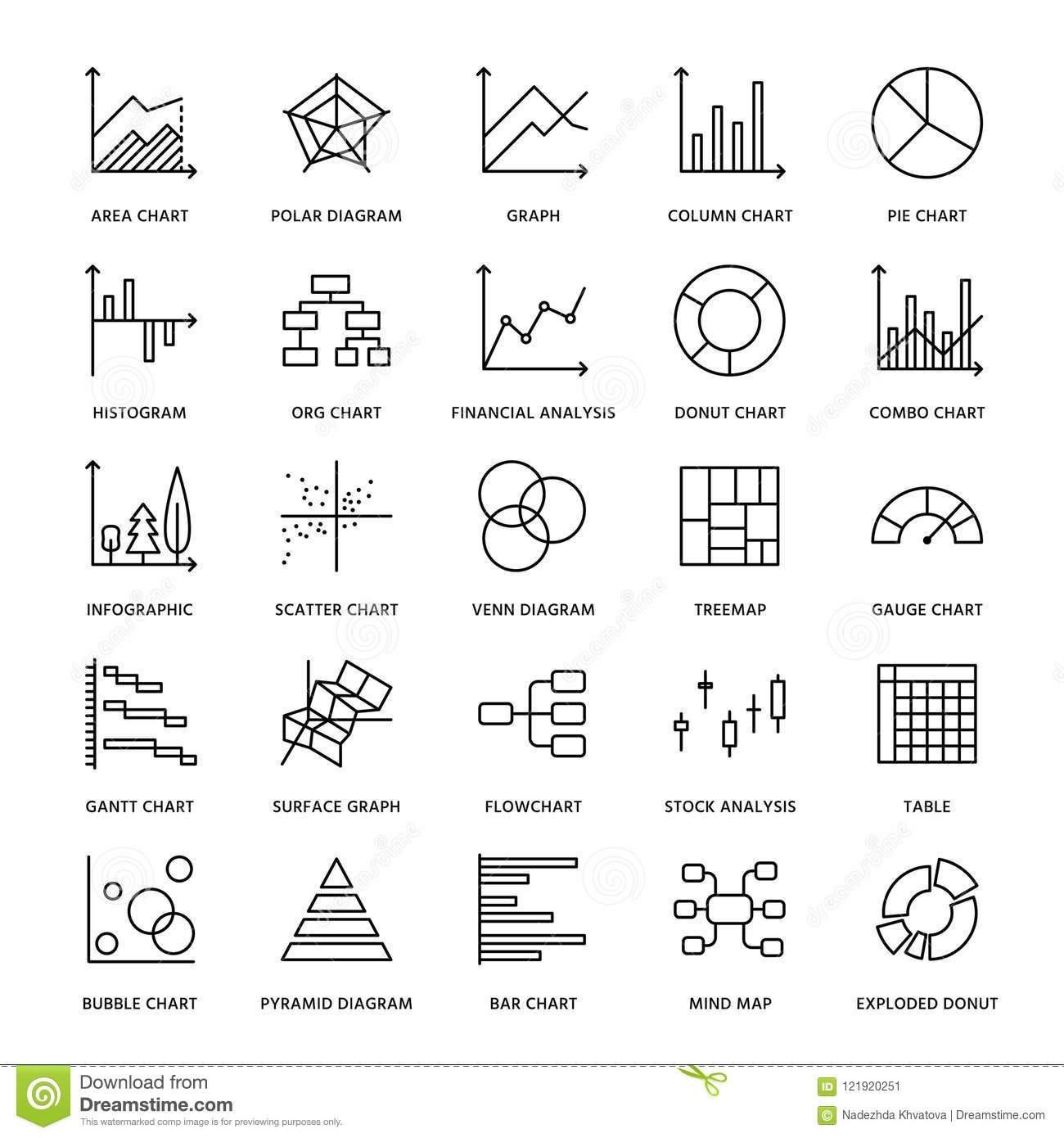Chart Types Flat Line Icons Linear Graph Column Pie