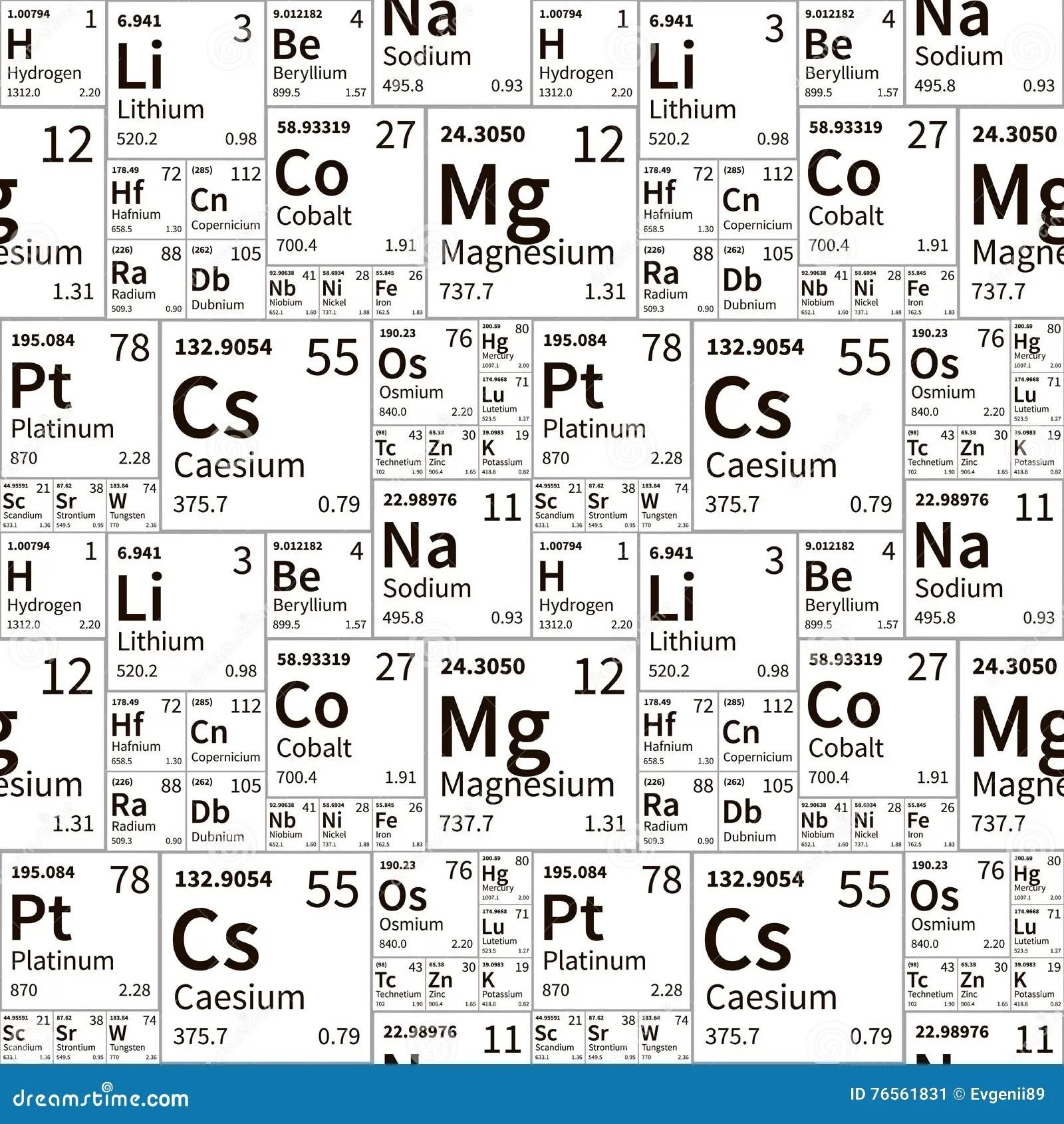 Chemische Elementen Van Perio Ke Lijst Zwart Wit