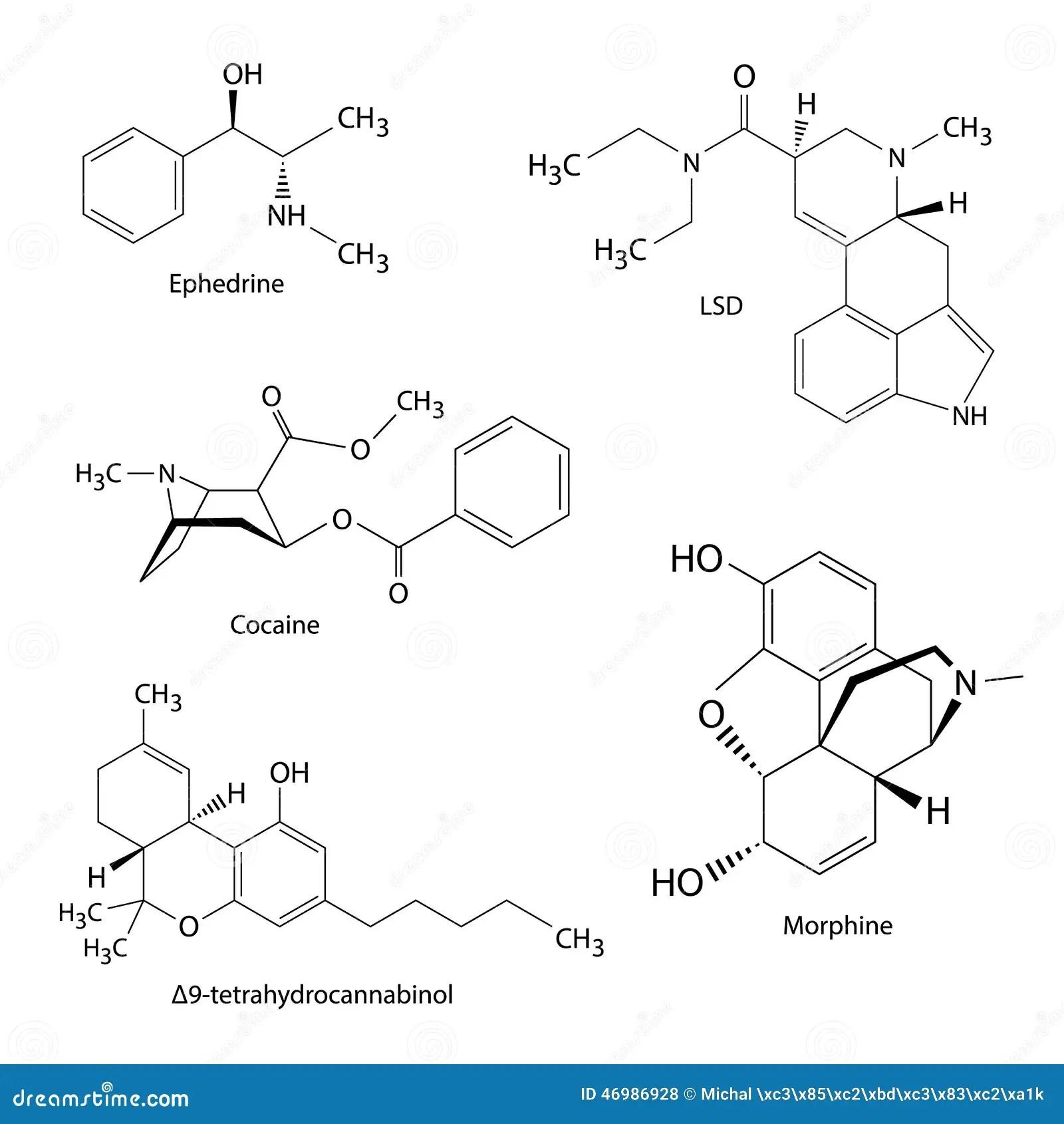 Chemische Formules Van Ongeoorloofde Drugs En Substanties