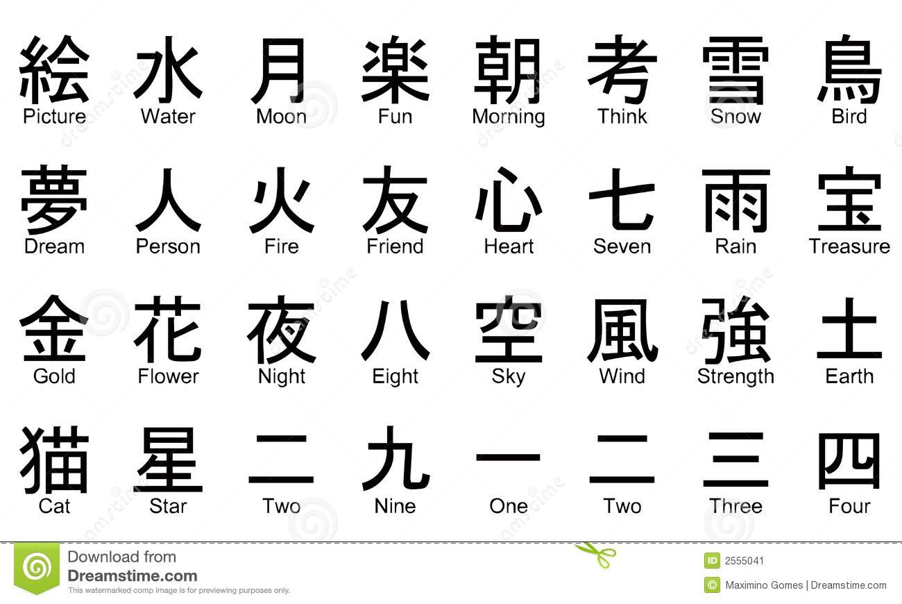 Chinese Words Symbols Stock Illustration Illustration