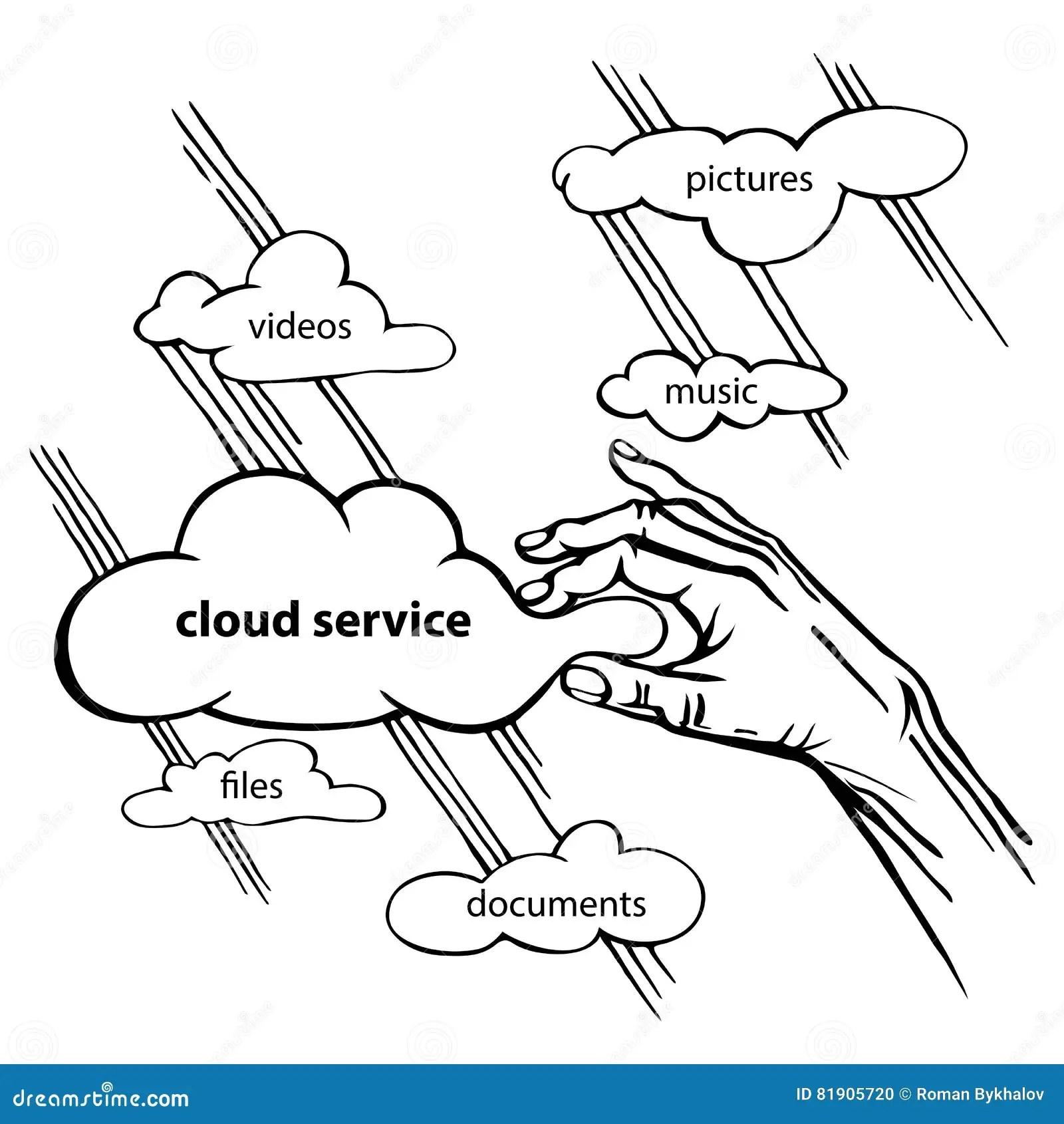 Cloud Service Sketch Vector Personal Data Internet Stock