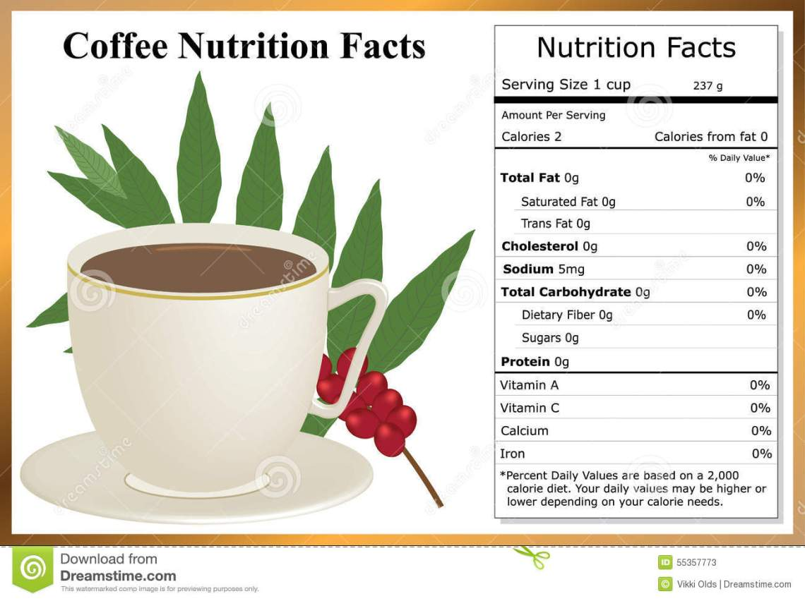 Image Result For What Is The Caffeine Content In A Cup Of Coffee