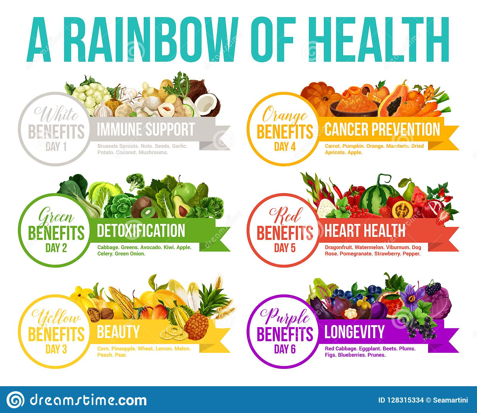 Colort Rainbow Fruits And Vegetables Stock Vector