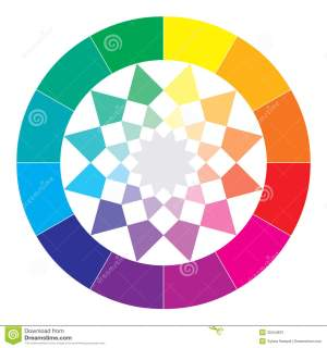 Color Spectrum Abstract Wheel, Colorful Diagram Stock