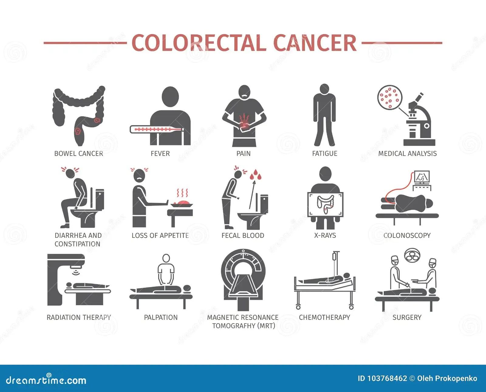 Colorectal Cancer Symptoms Diagnostics Flat Icons Set