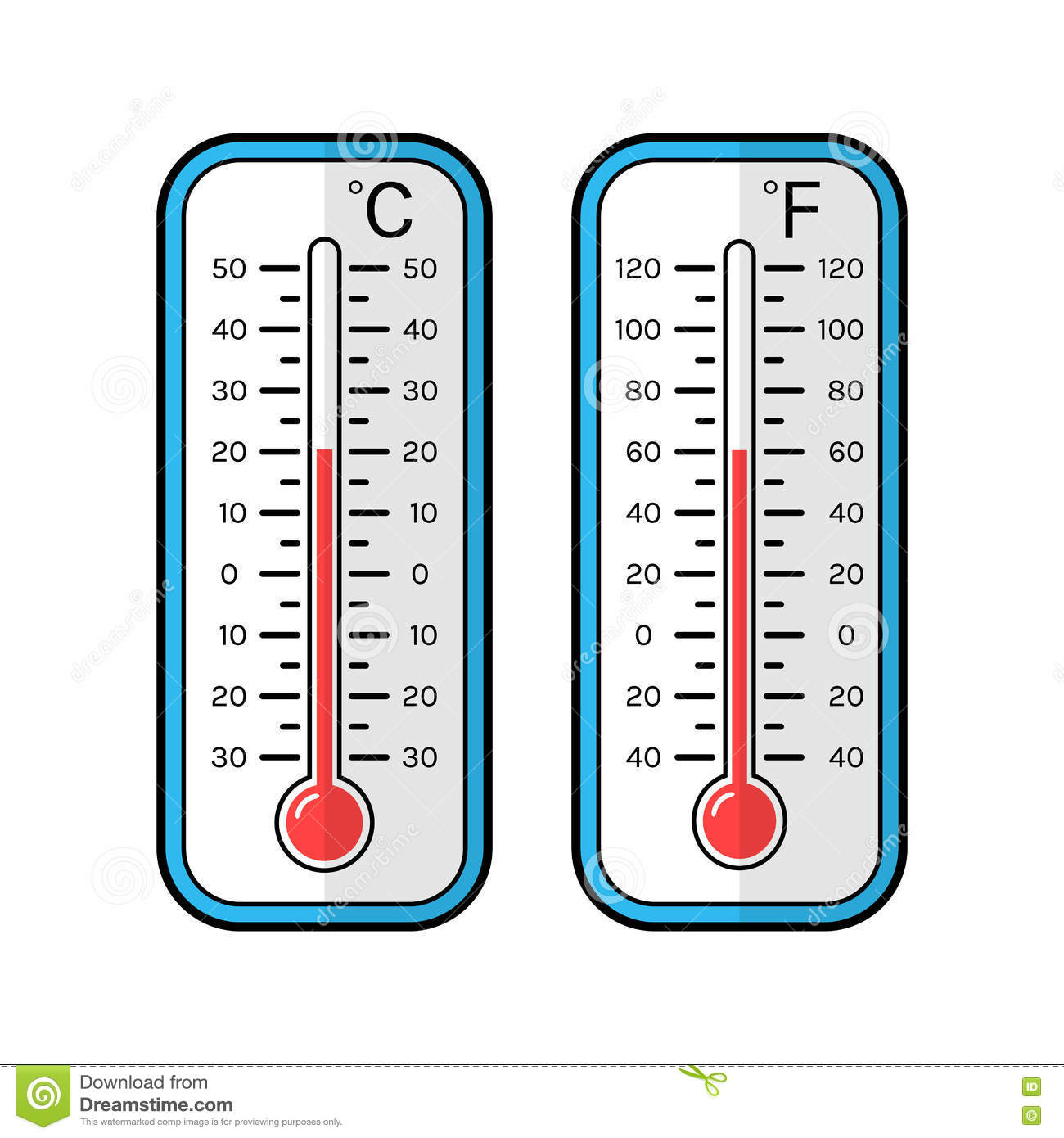 Colored Flat Icons Of Thermometers For Weather Scale