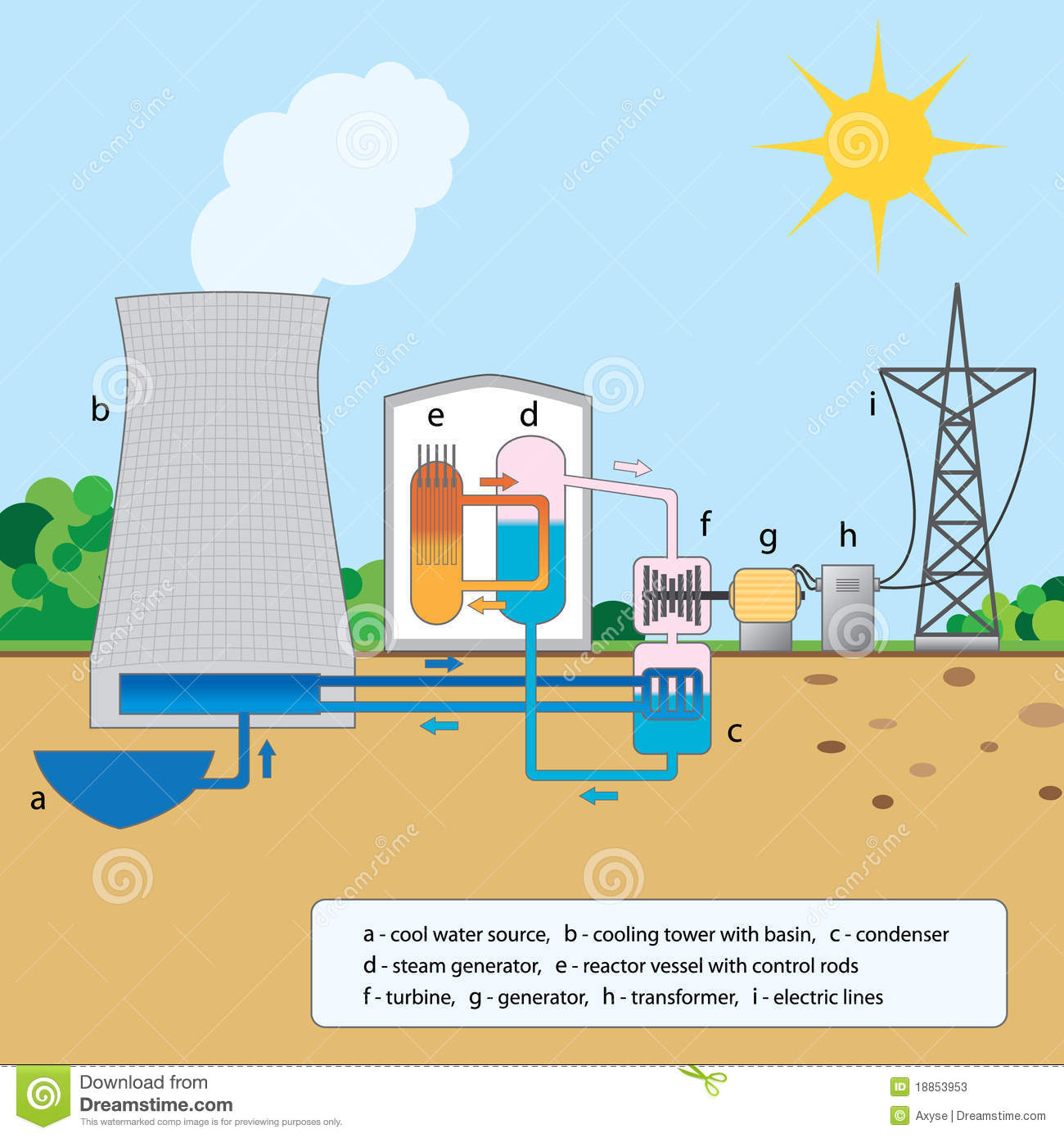Colorful Graphic Explaining Nuclear Reactor Stock