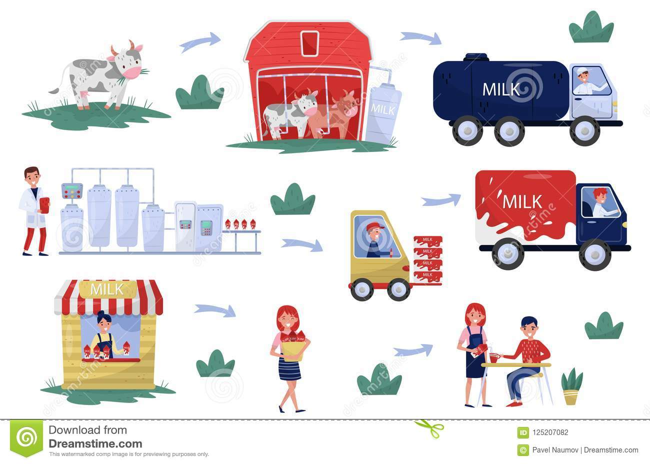 Flat Vector Illustration Showing Production And Processing