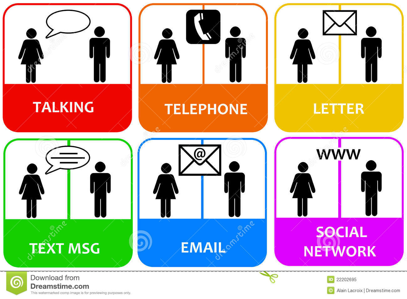 Different Types Different Types Of Communication
