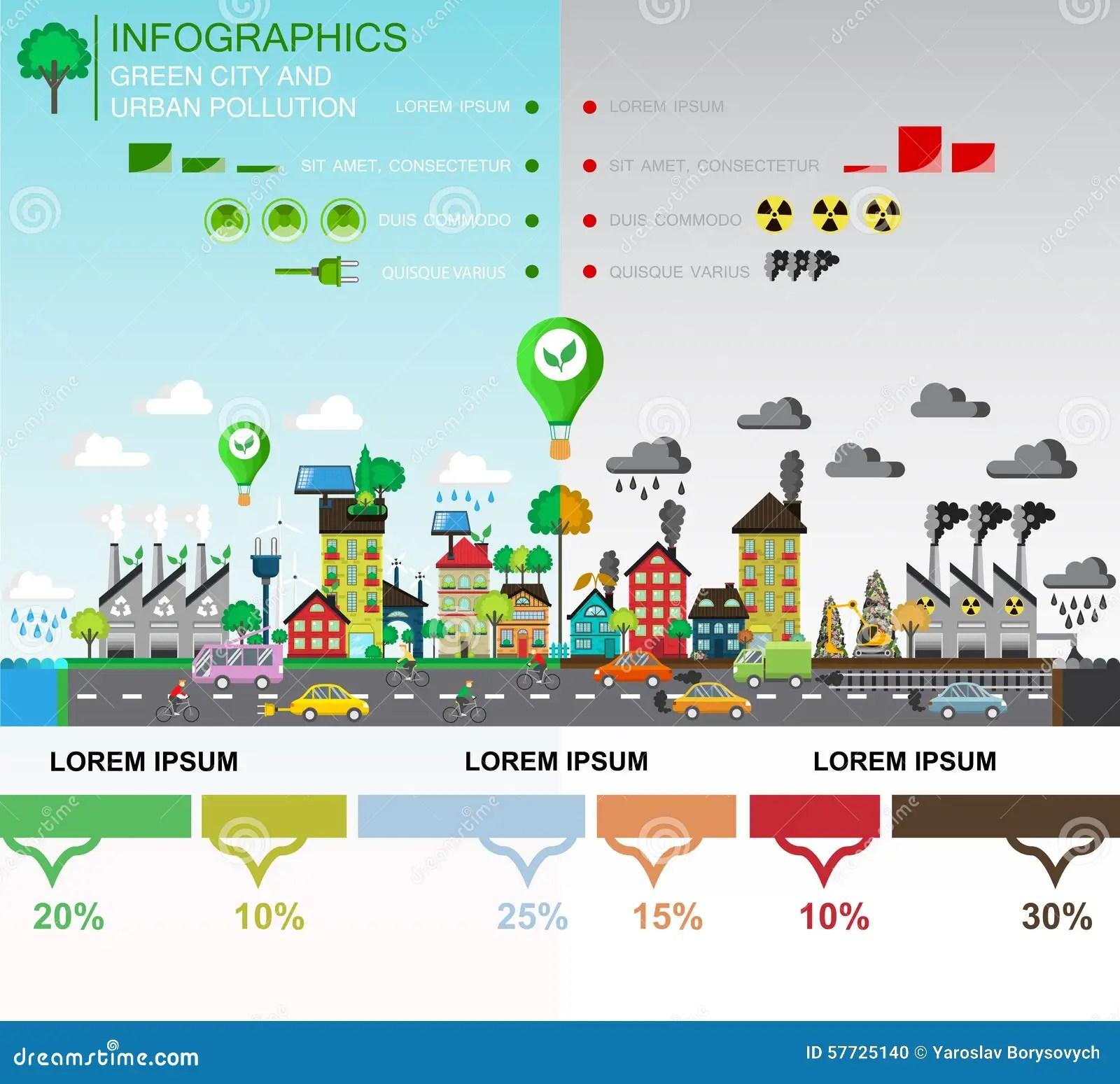 Comparaison De Vert Et D Illustration Polluee De Vecteur