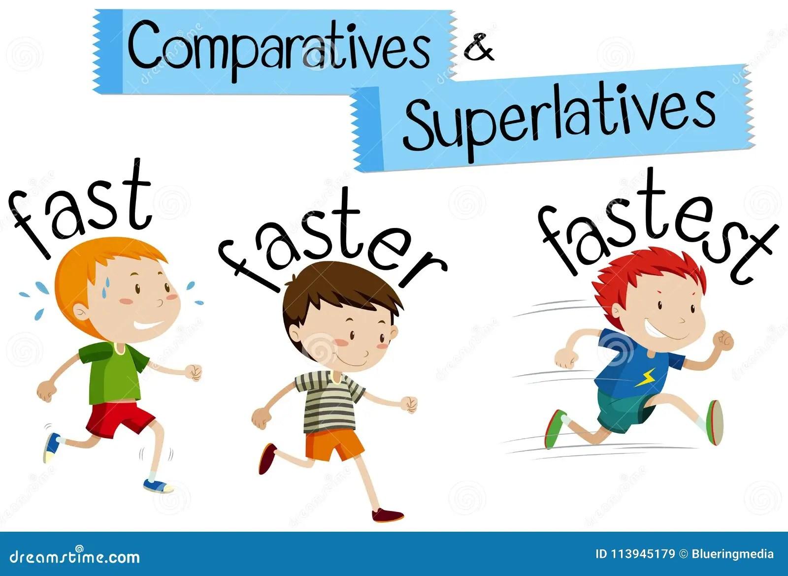 Comparativos E Palavra Dos Superlativos Para Rapido