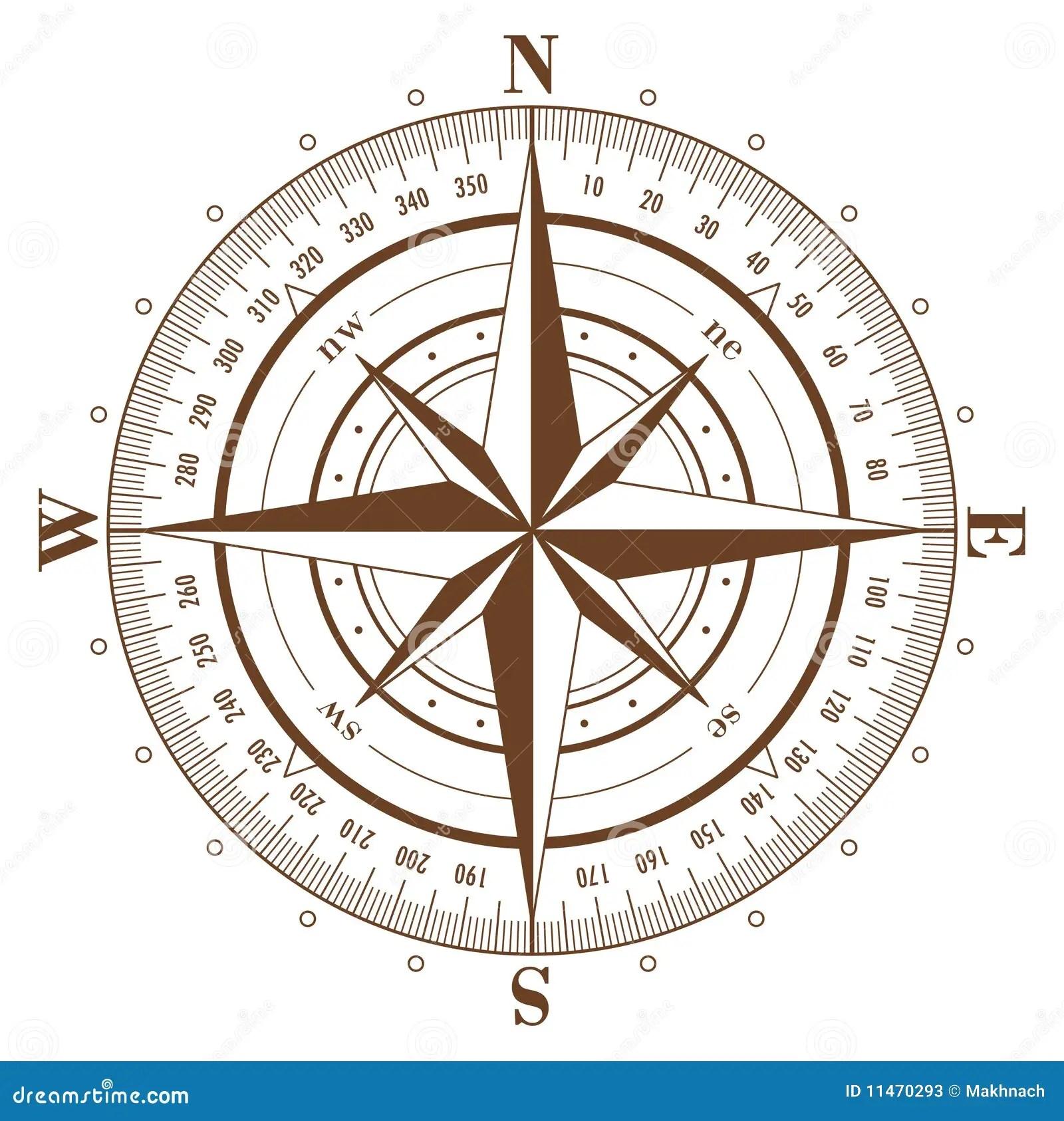 Compass Rose Stock Photos