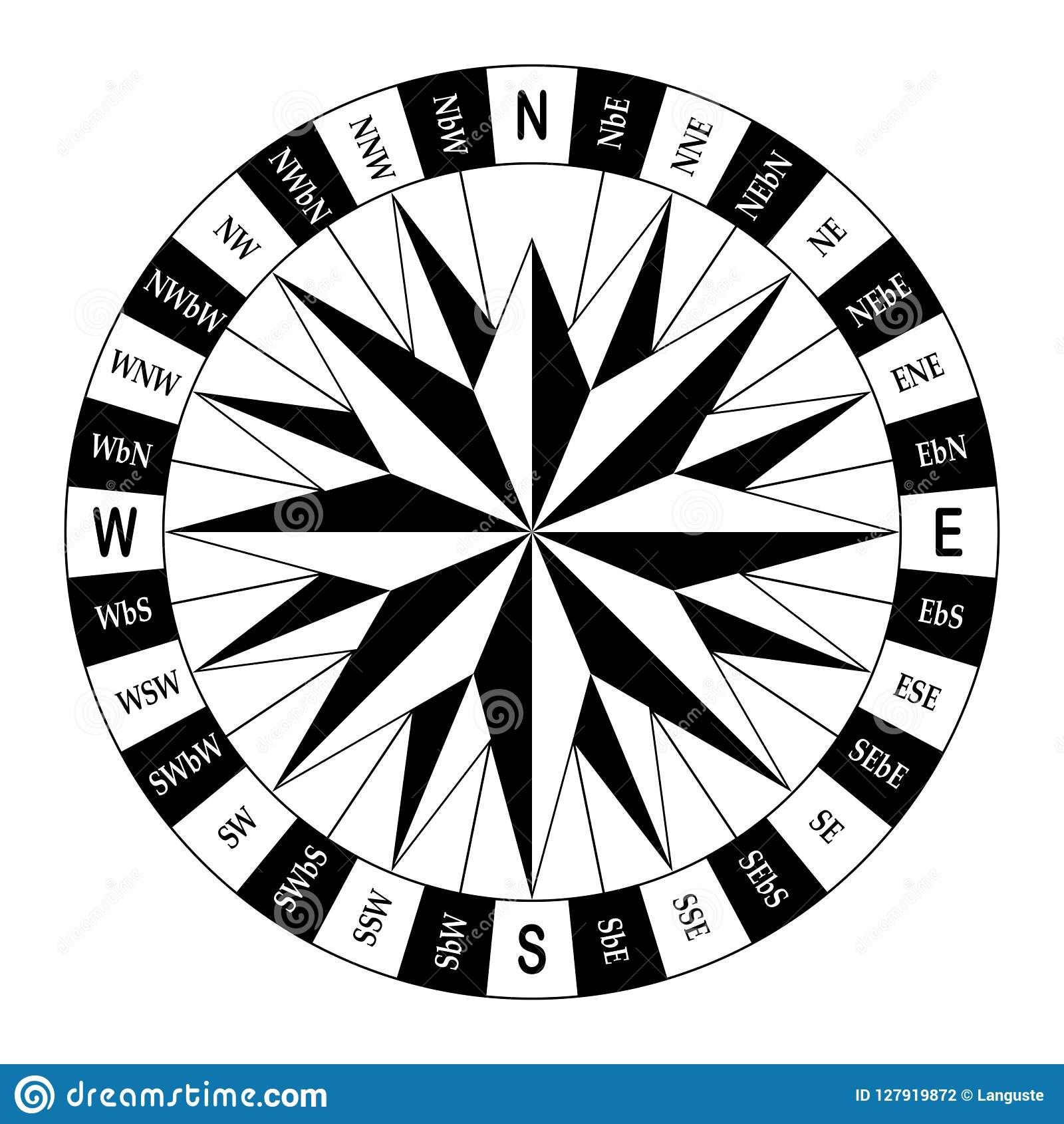 Compass Rose Vector With All Wind Directions On An