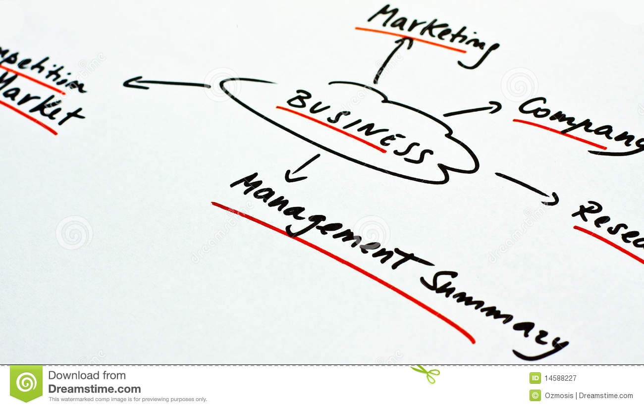 Concept For A Business Plan Stock Image