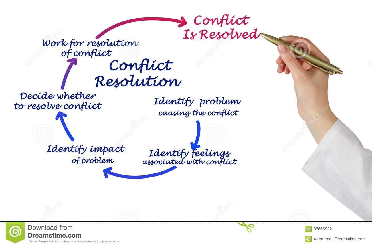Conflict Resolution Stock Photo Image Of Consulting