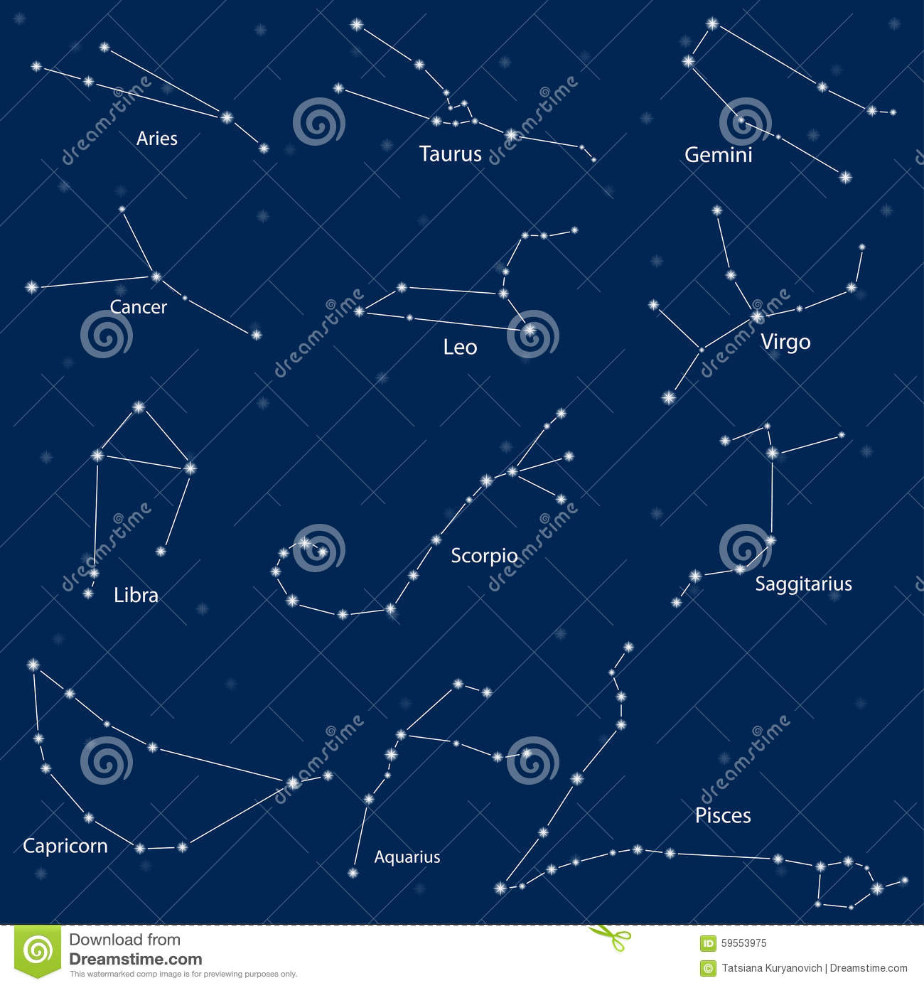 Zodiac Constellation Map - Zodiac constellations map