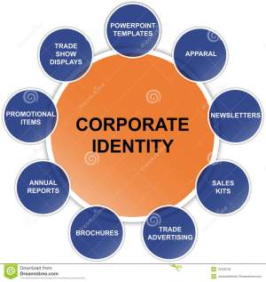 Corporate Identity  Business Diagram Stock Illustration