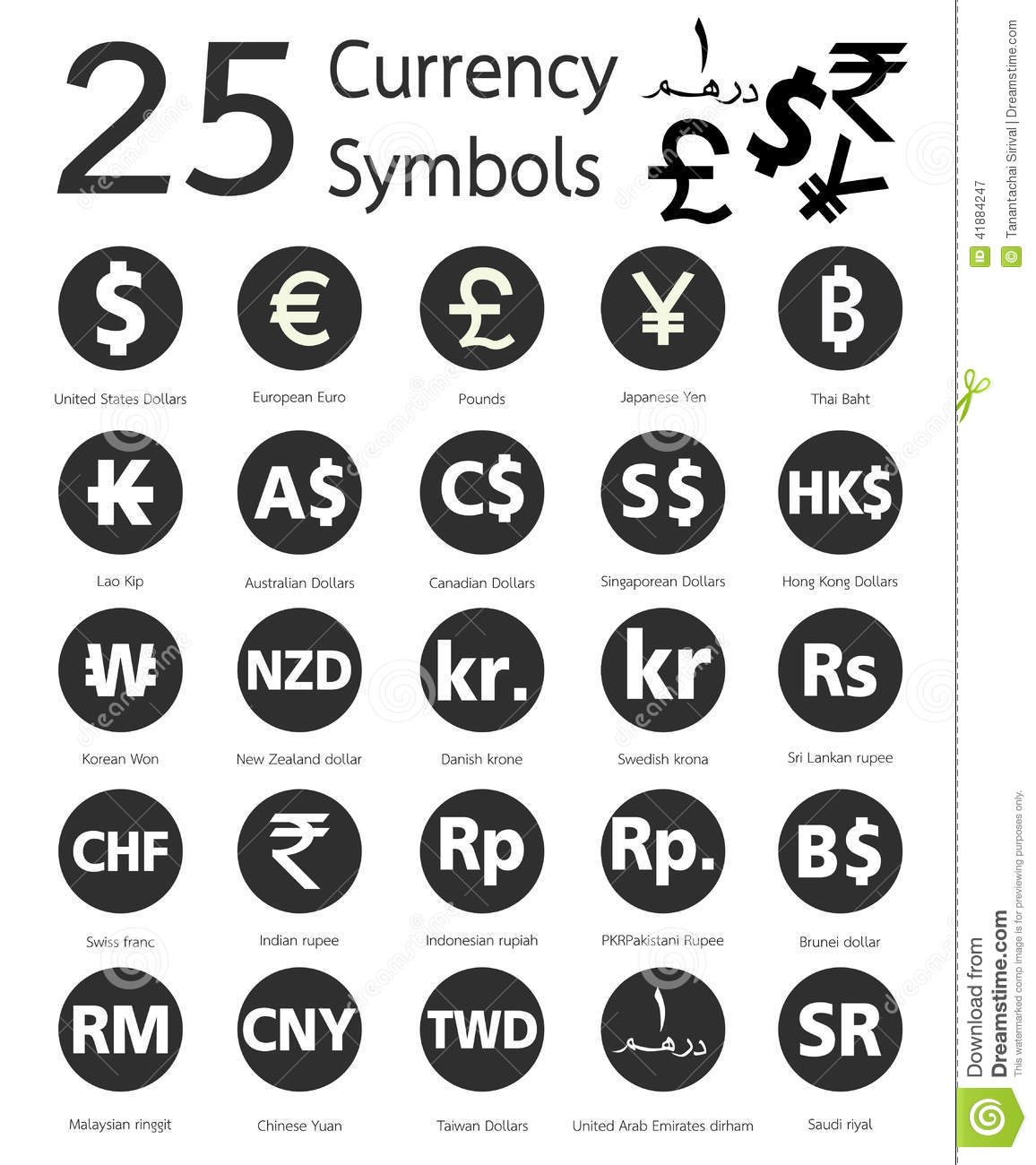 25 Currency Symbols Countries And Their Name Around The