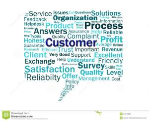 Customer Diagram Means Consumer Customers Royalty Free