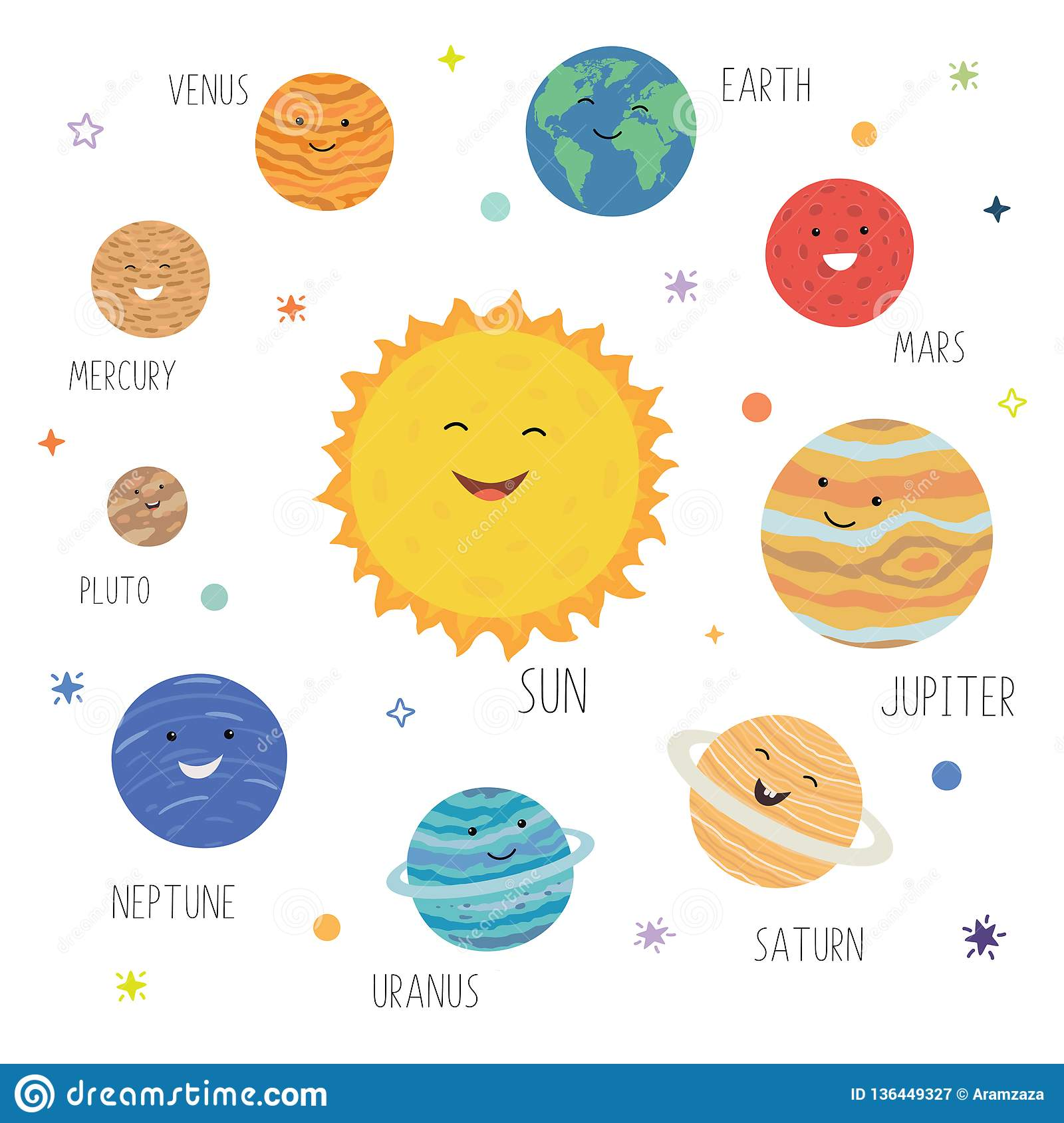 Cute Planets With Funny Smiling Faces Solar System With