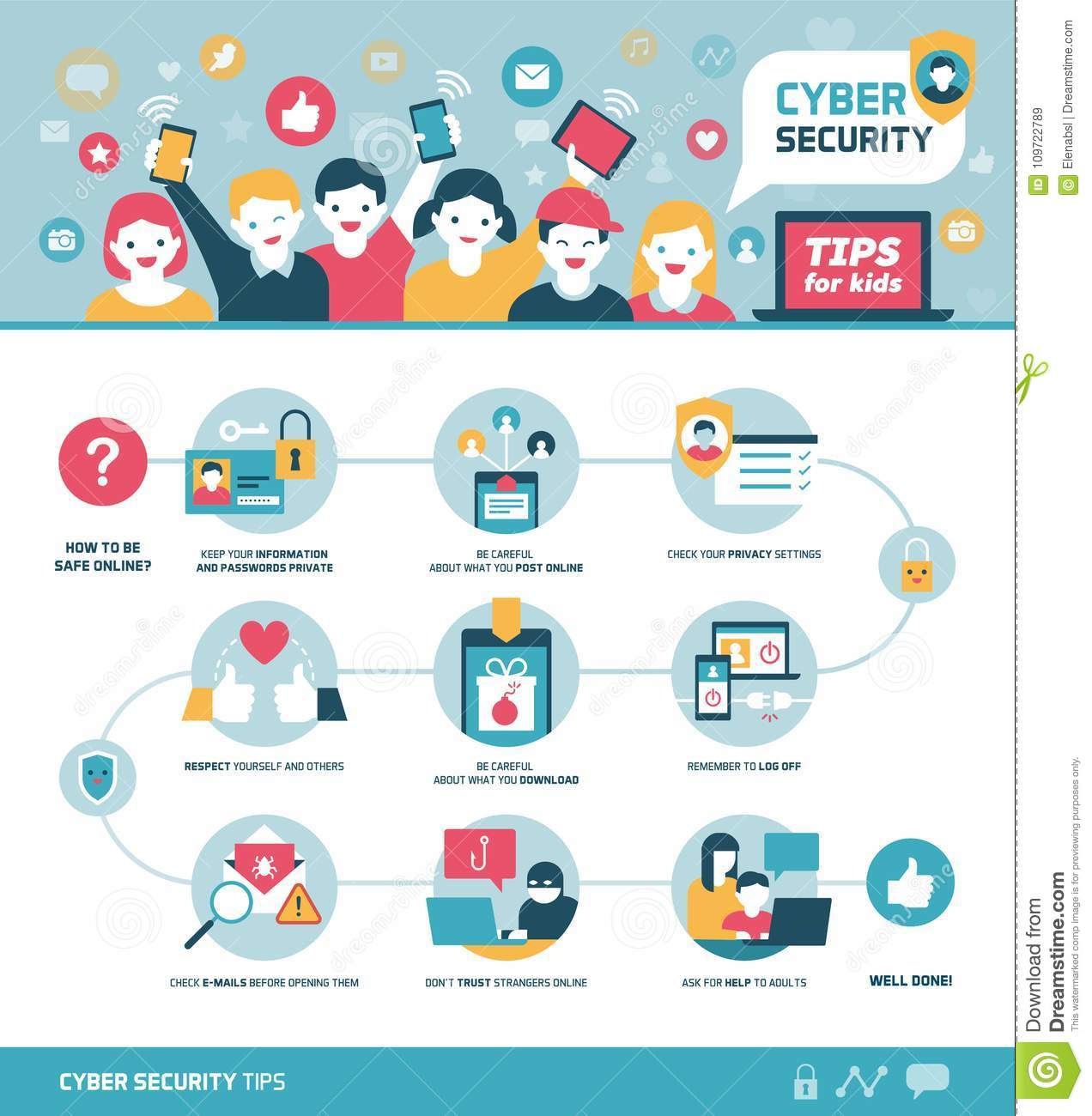 Cyber Security Tips For Kids Stock Vector