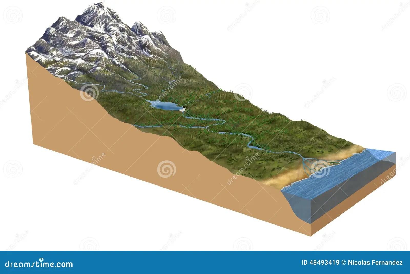 3d Model Terrain Water Cycle Stock Illustration