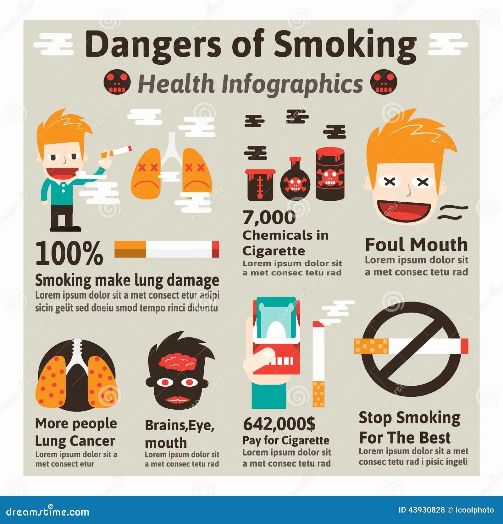 Dangers Of Smoking Stock Vector Illustration Of Brochure