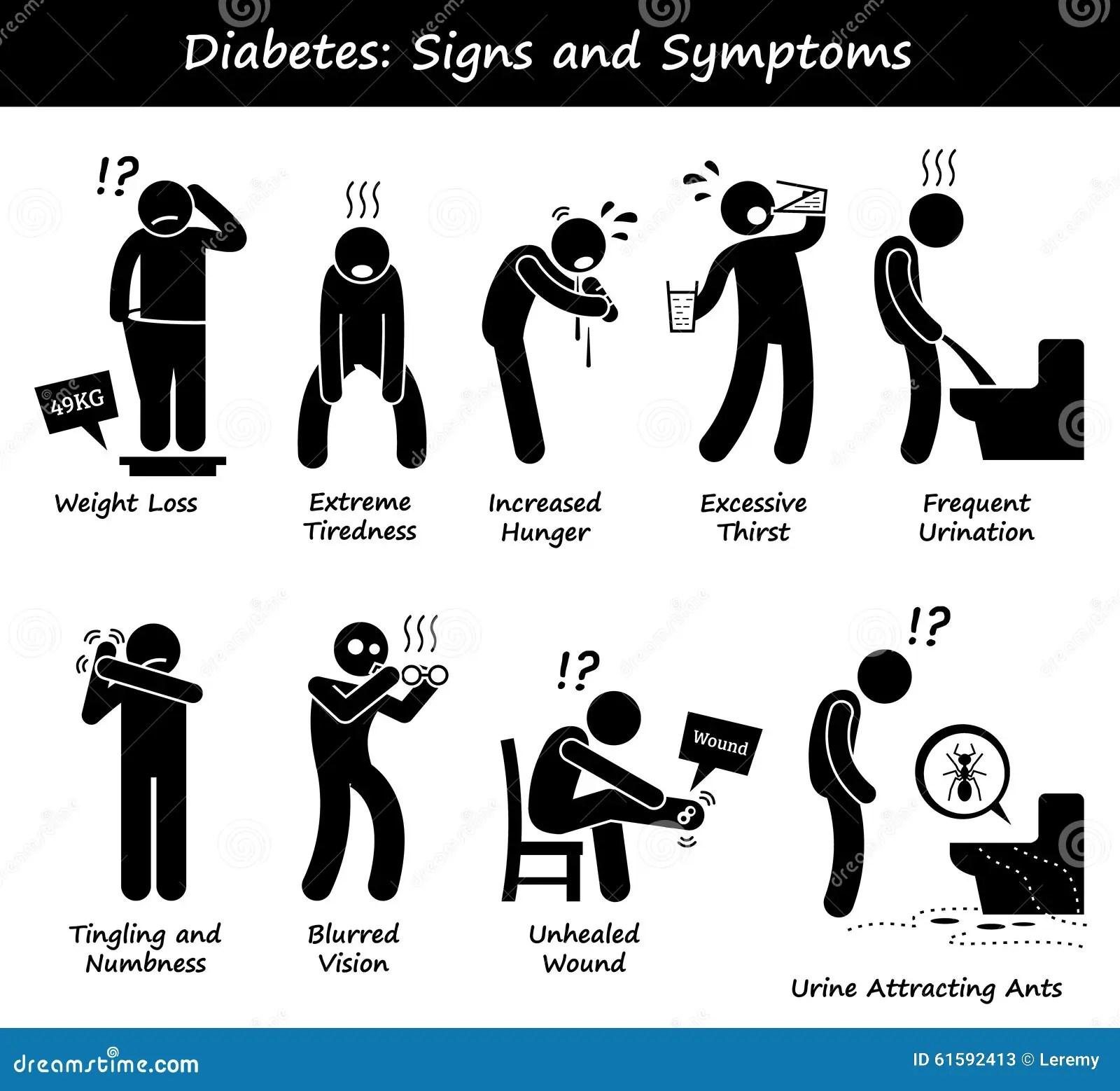 Diabetes Mellituszuckerkranke Zeichen Und Symptome