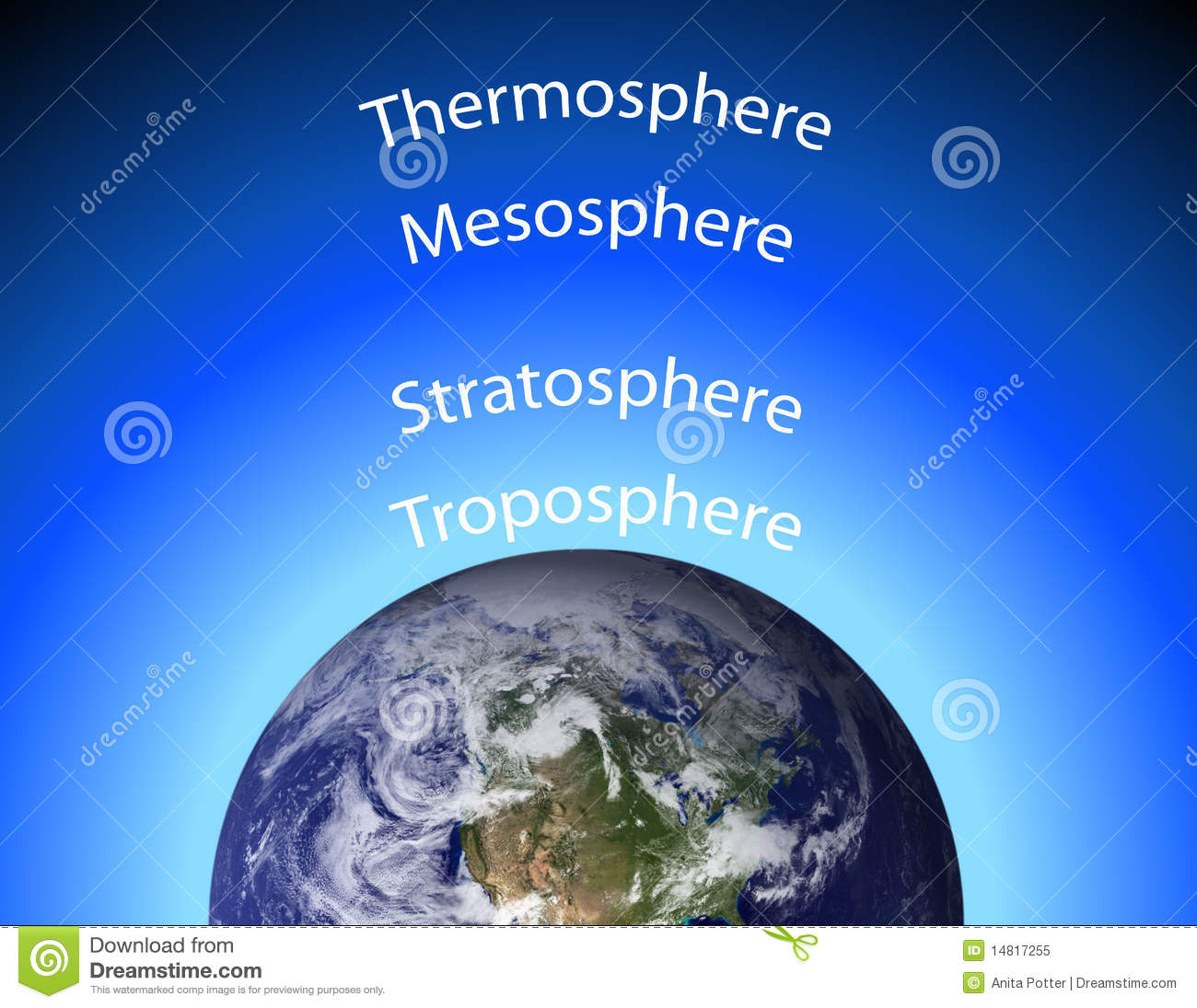Diagram Of Earth S Atmosphere Stock Illustration