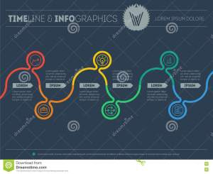 Diagram Of Tendencies And Trends Infographic Timeline Chart Pr Stock Vector  Illustration of