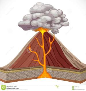 Diagram of volcano stock vector Illustration of