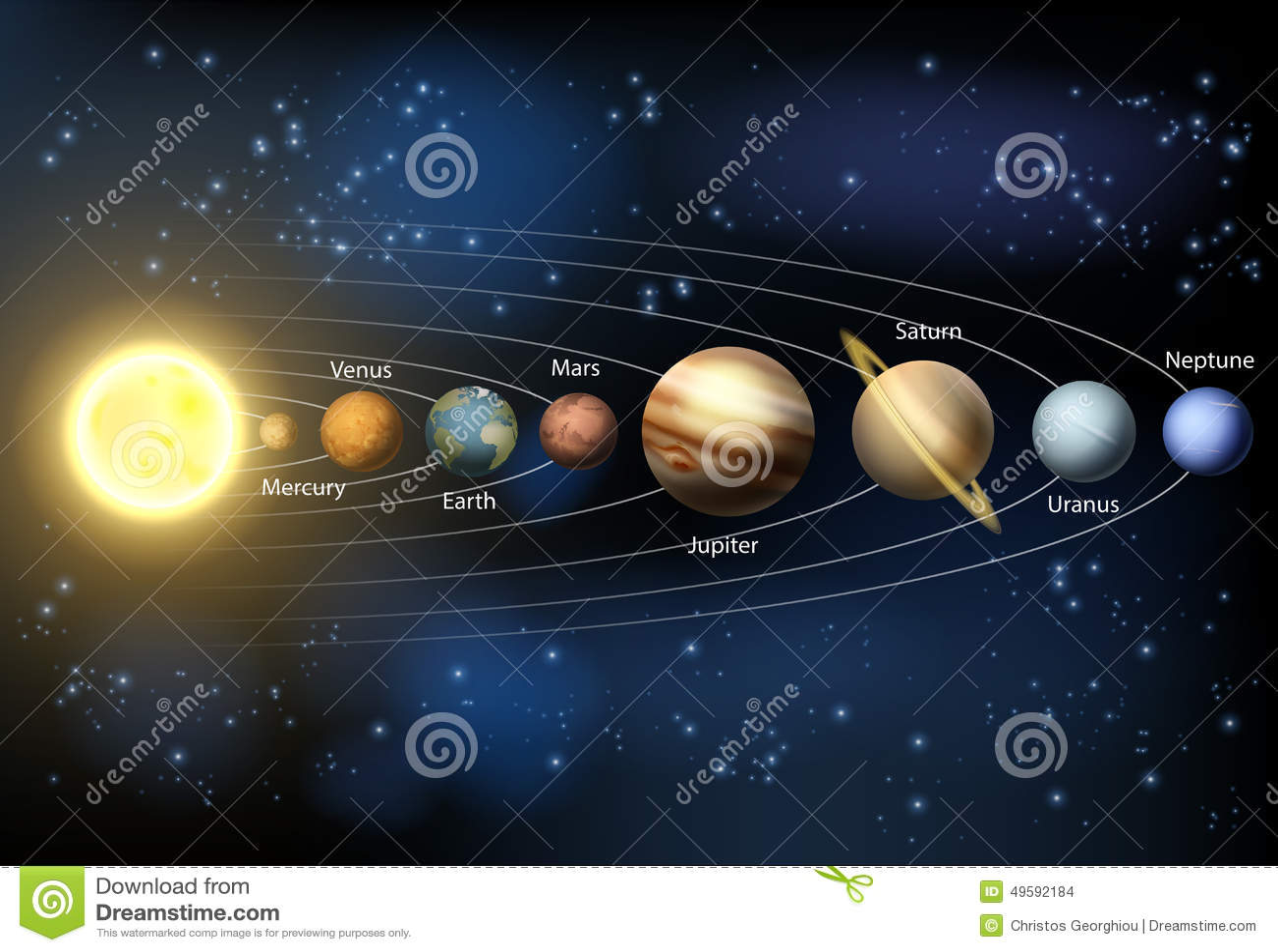 Solar System Diagram Os