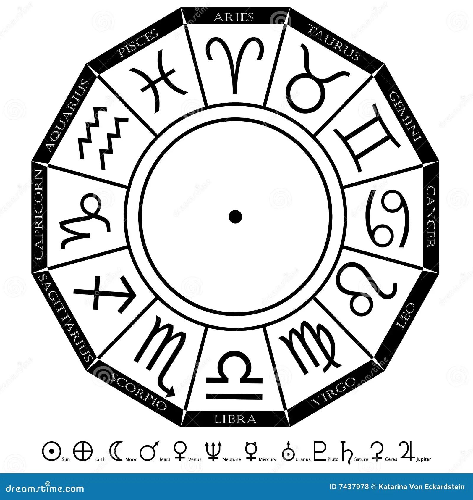 Diagramme De Zodiaque Illustration Stock Image Du