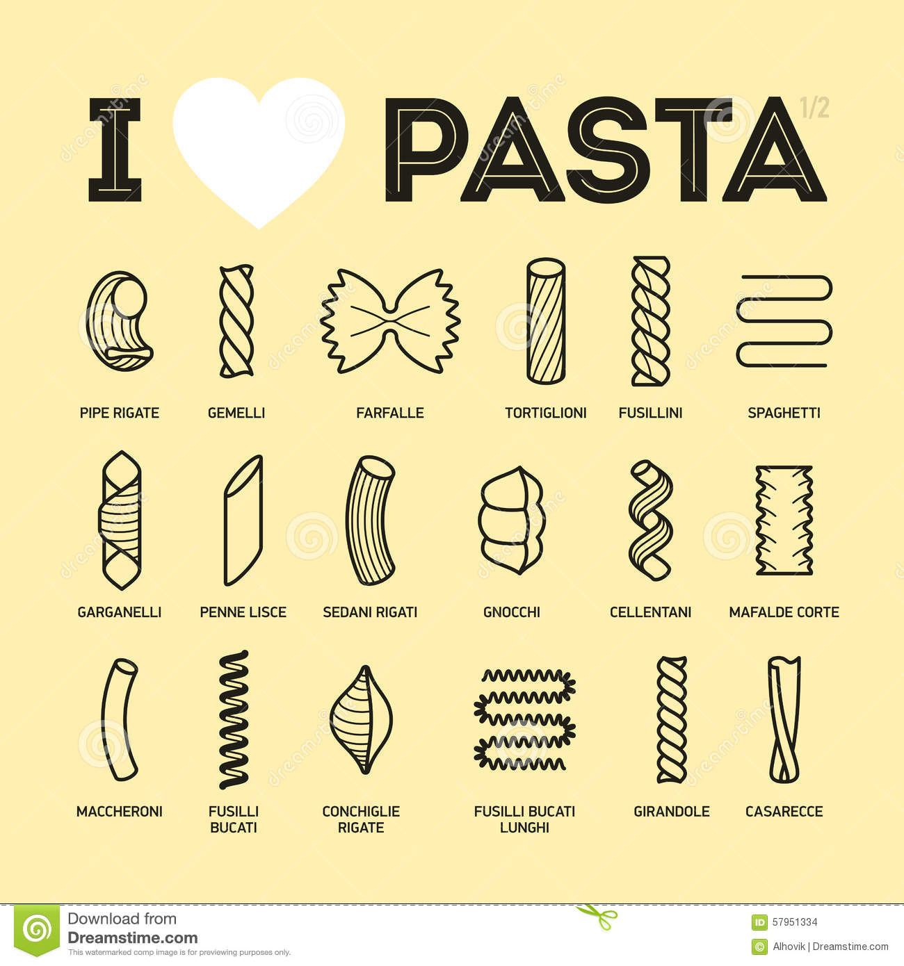 Stock Images Different Types And Names Of Pasta Guide