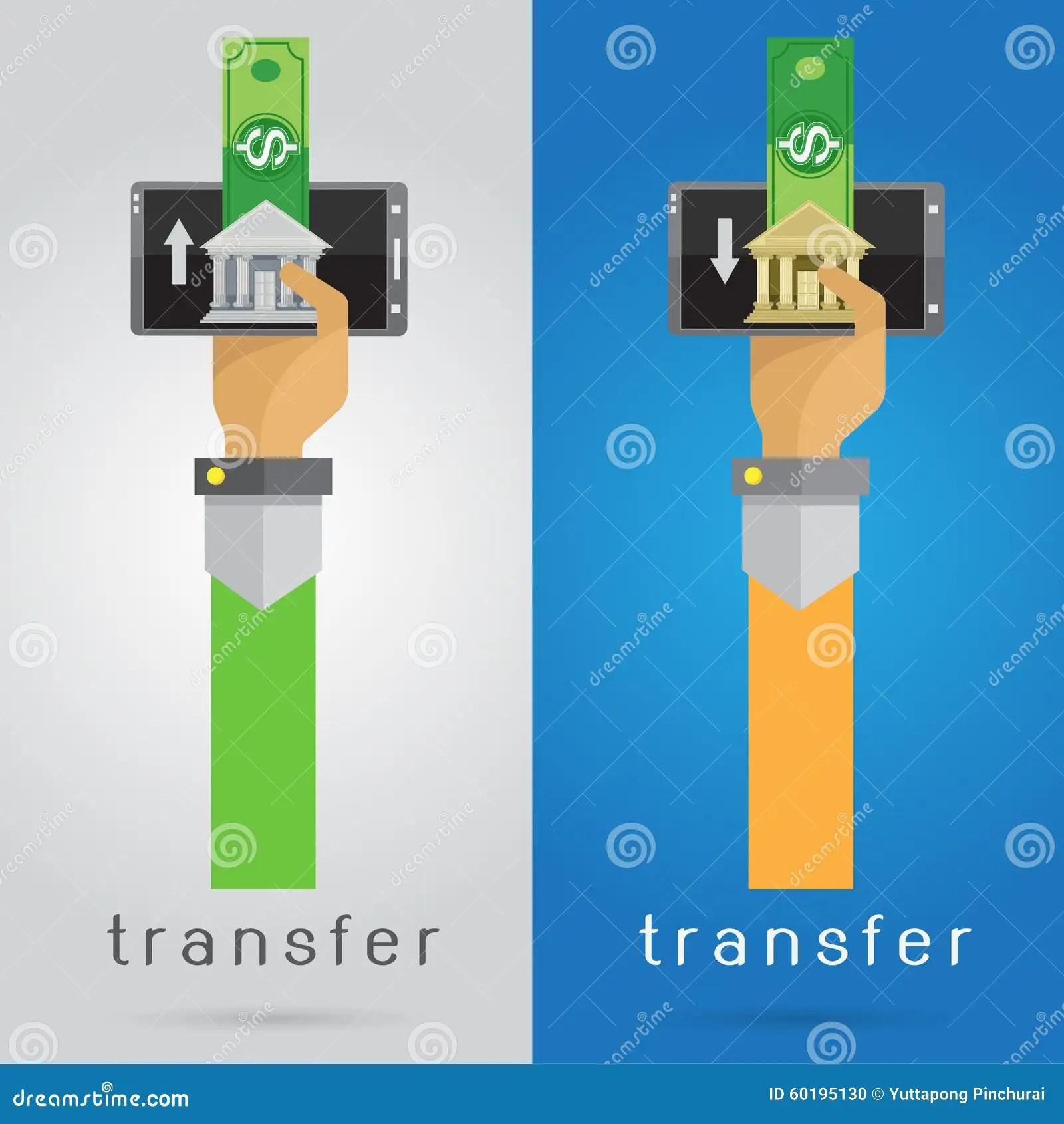 dirigez le transfert d argent d ensemble de telephone portable de bras et de main vite