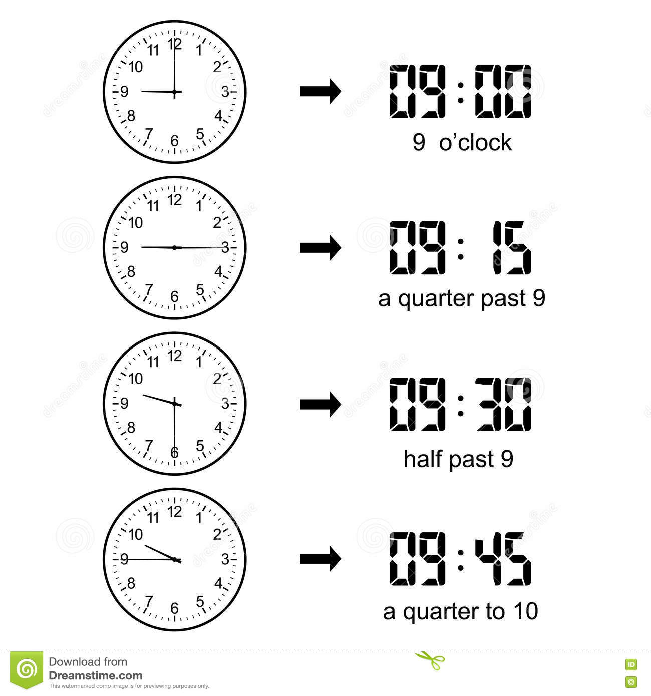 Early Learning Learn To Tell Time Wall Clock Vector Stock