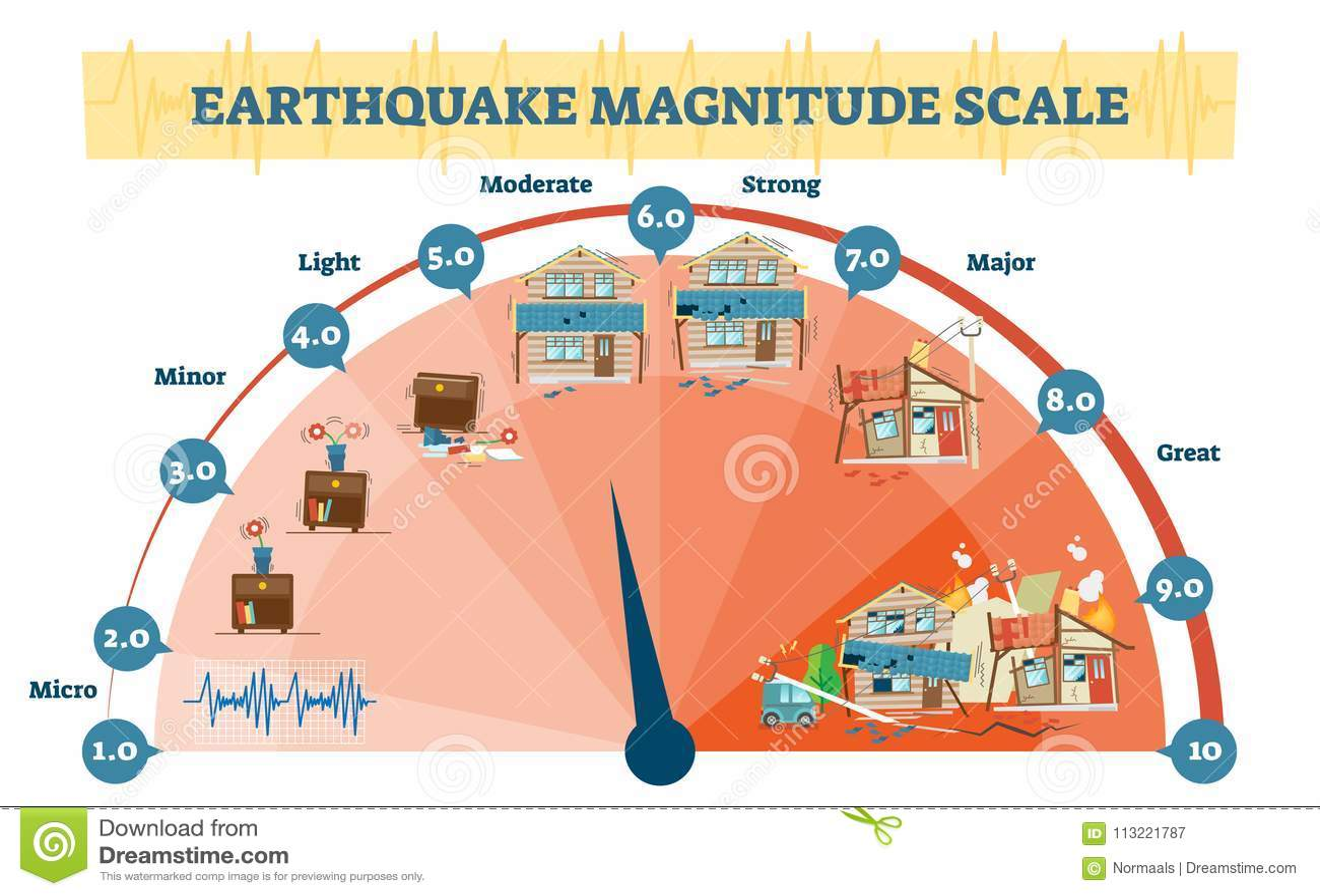 Seismic Stock Illustrations 592 Seismic Stock