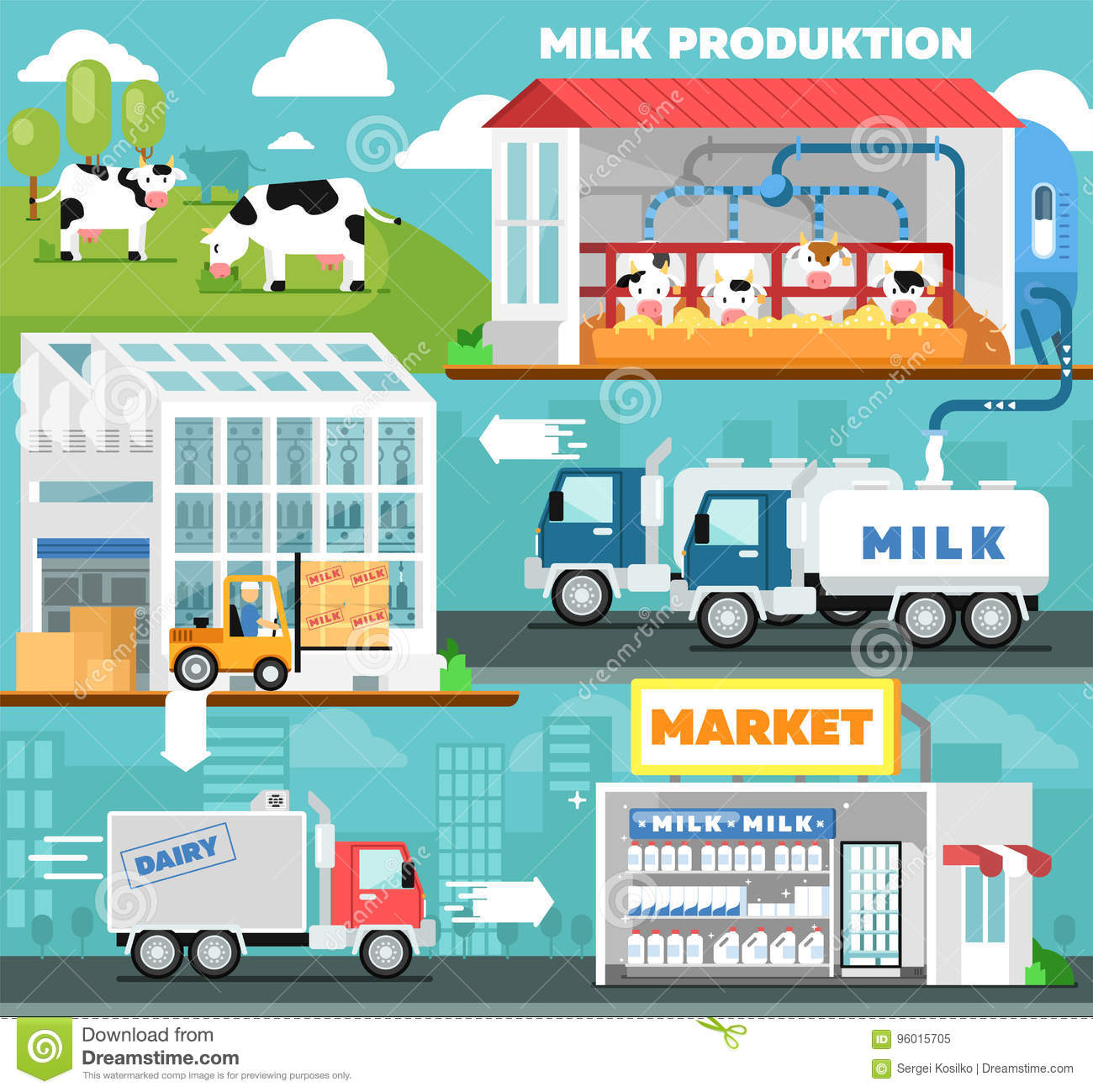 Food Production Chain Cartoon Vector
