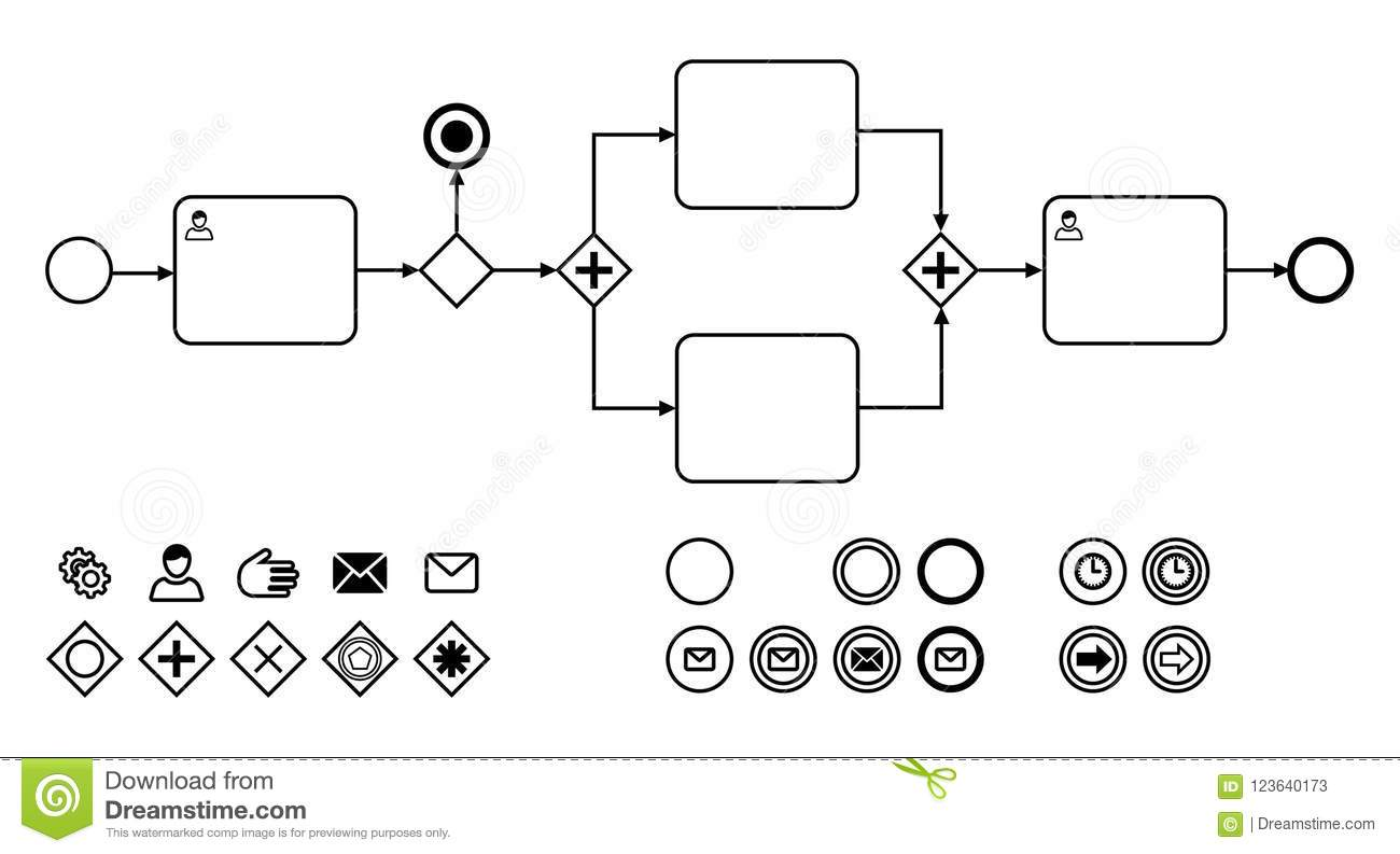 Symbols For Process Flow Diagrams