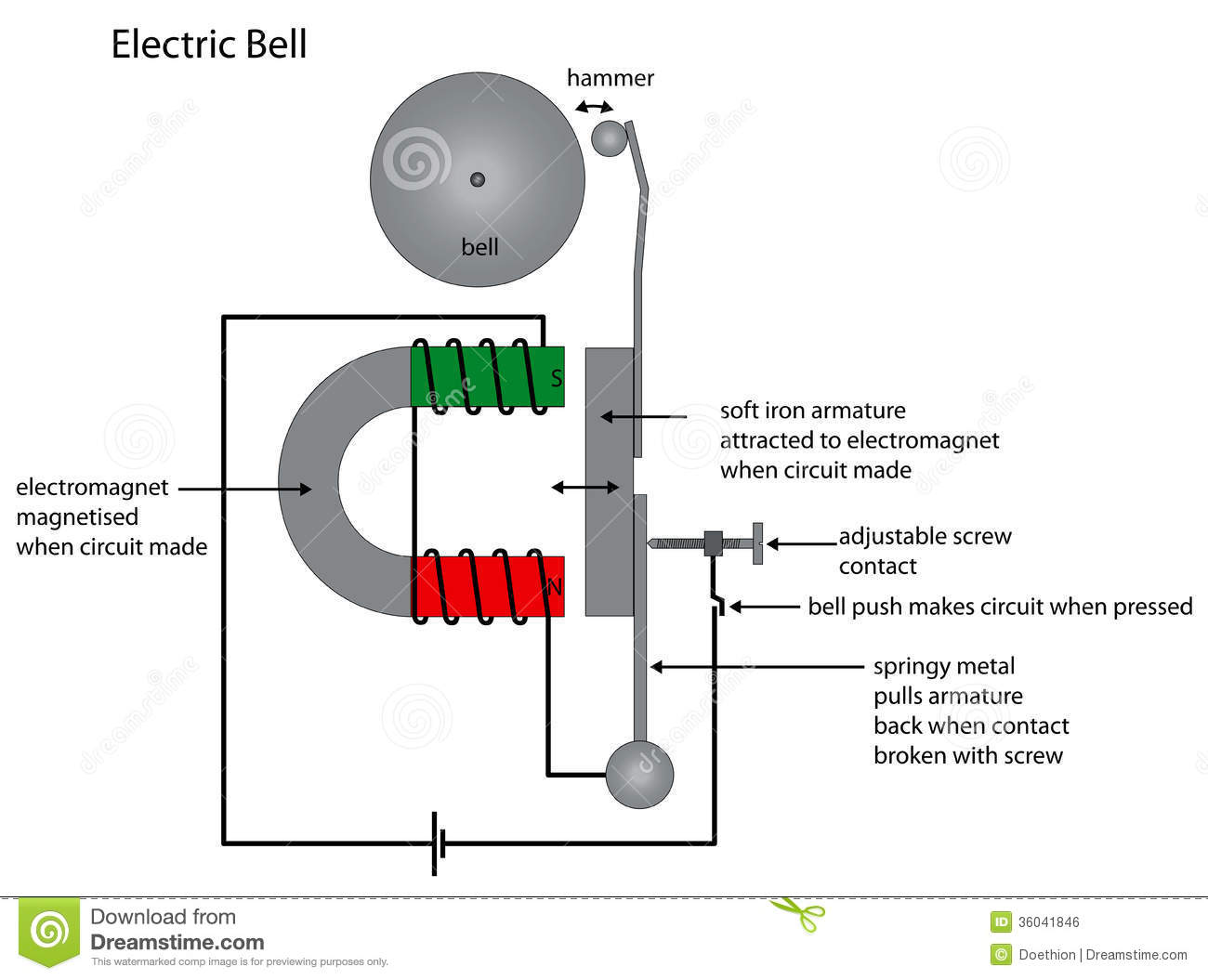 Electric Bell Wiring Diagram Get Free Image About Electric Free Engine Image For User Manual