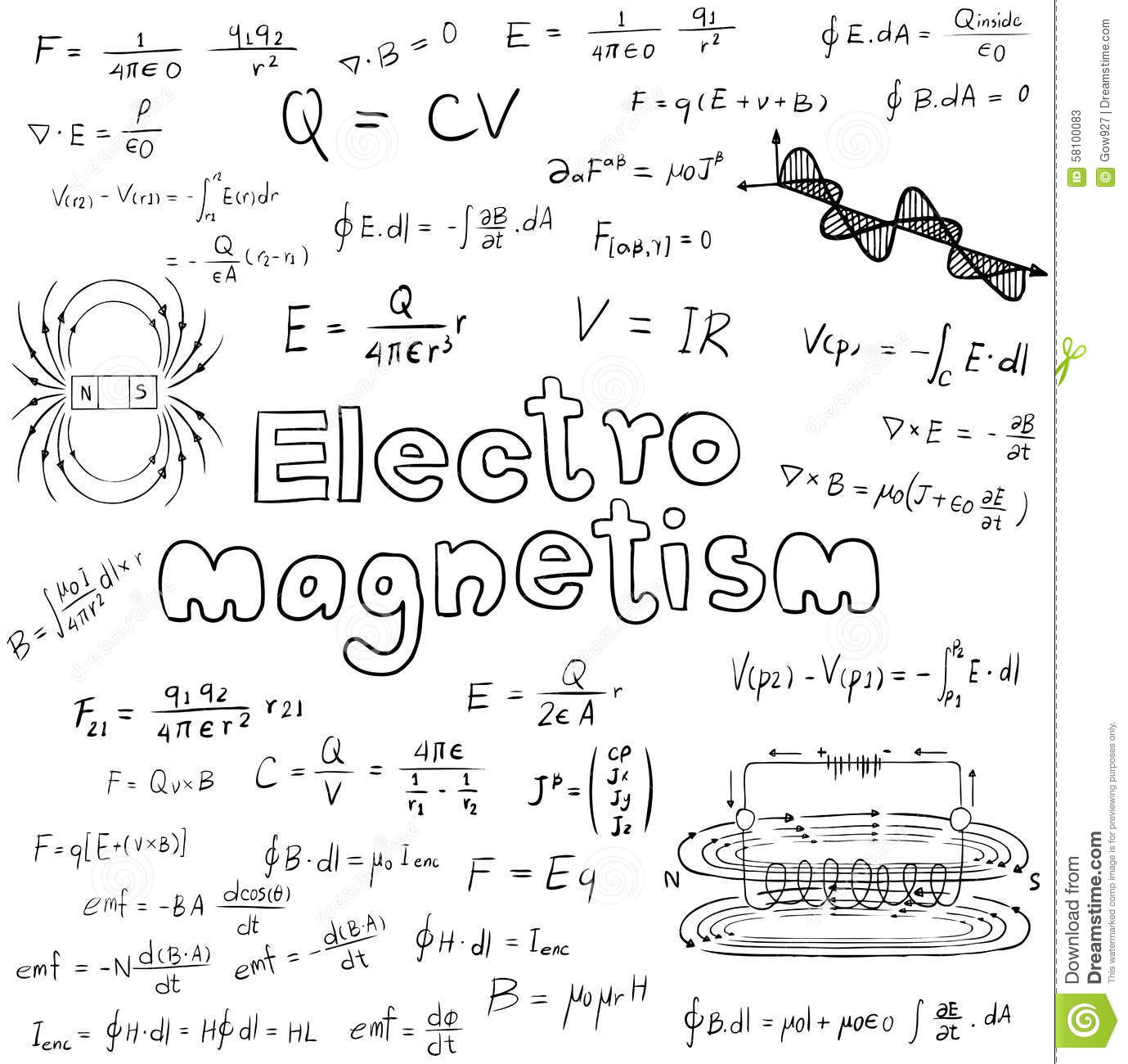 Electromagnetism Electric Magnetic Law Theory And Physics