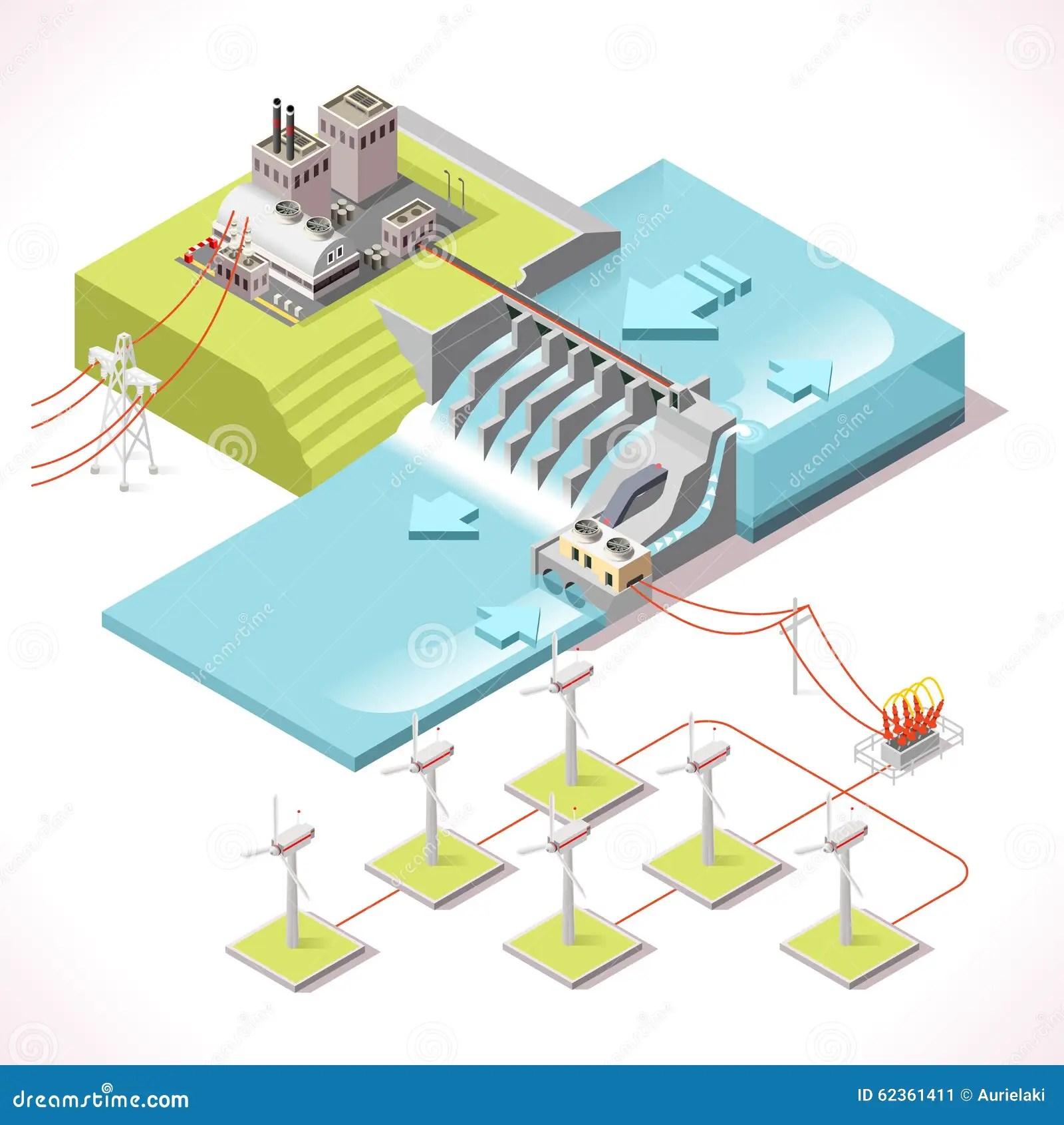 Energy 15 Infographic Isometric Stock Vector