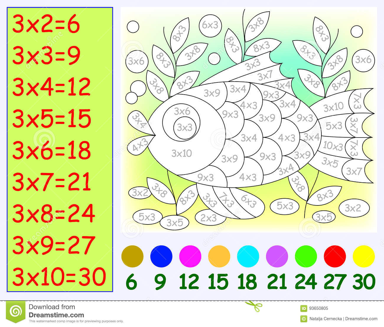 Exercise For Children With Multiplication By Three Need