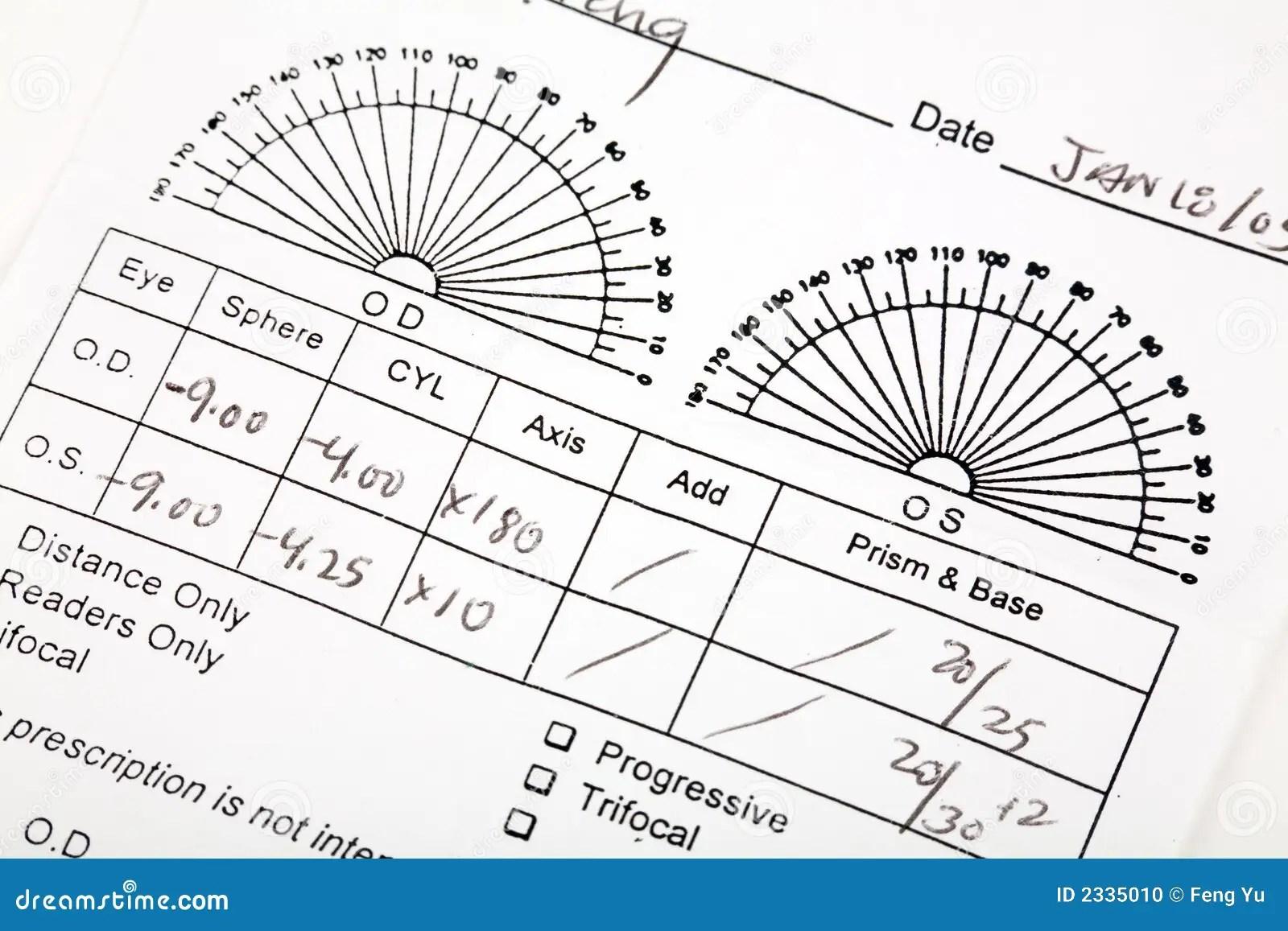 Eyeglass Prescription Stock Photo Image Of Script