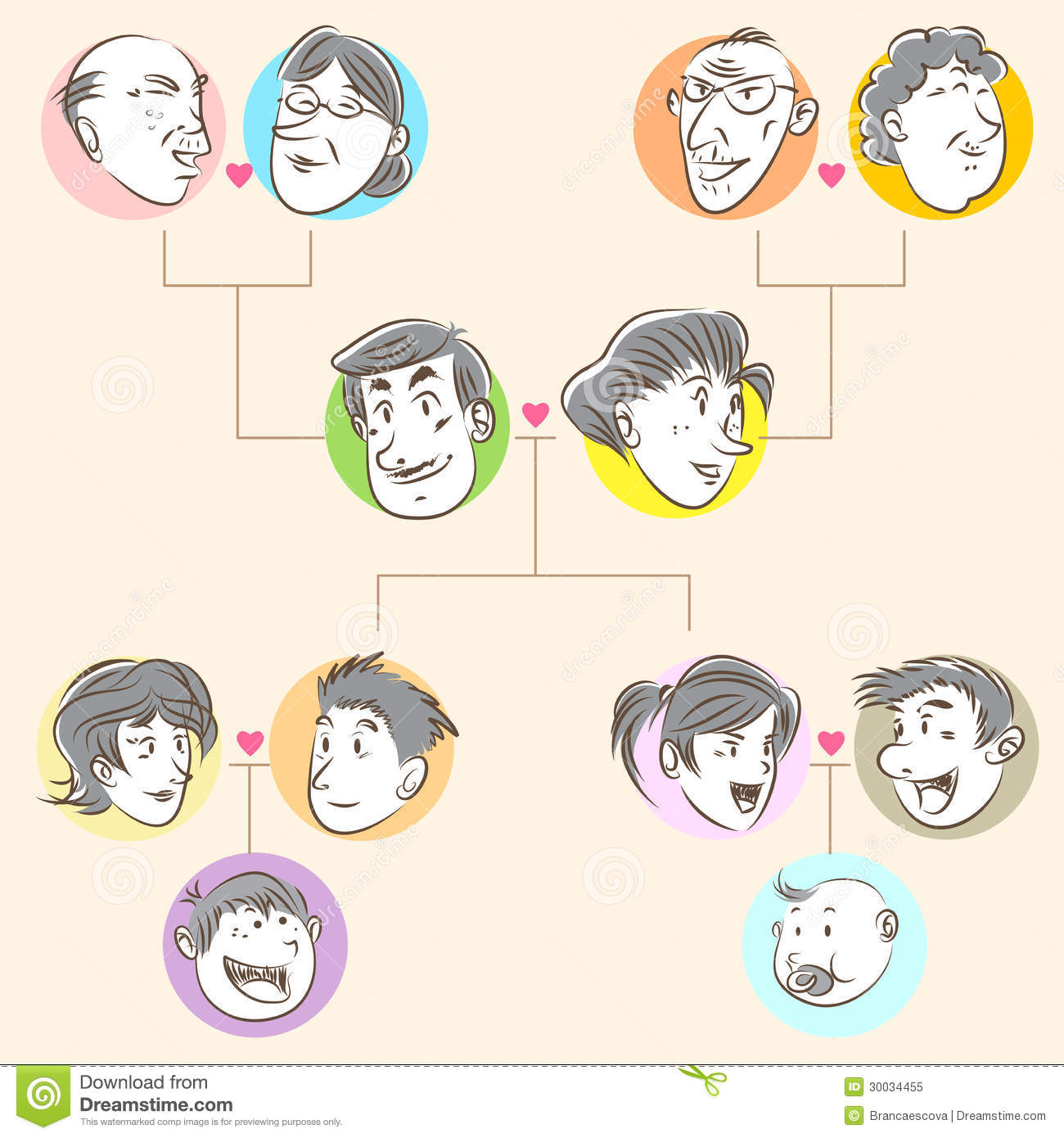Family Tree Doodle Style Stock Vector Illustration Of