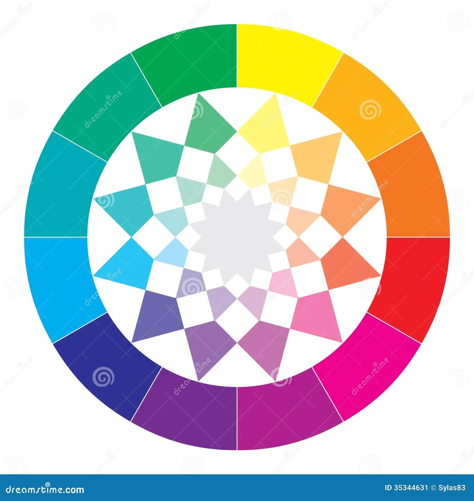 Farbspektrum Zusammenfassungsrad Buntes Diagramm Vektor